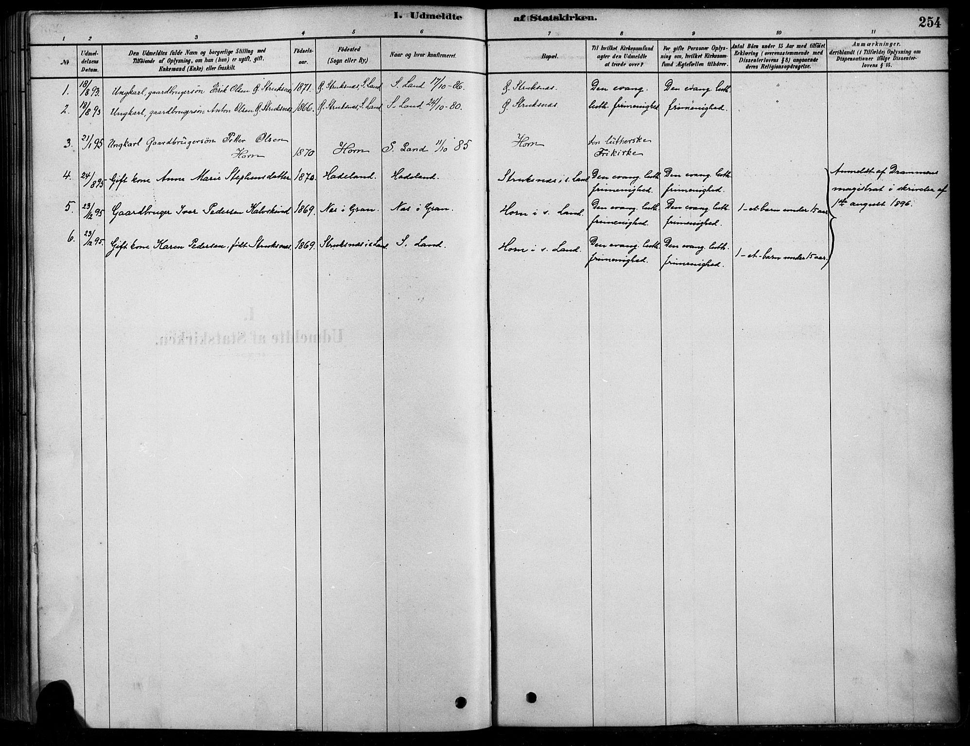 SAH, Søndre Land prestekontor, K/L0003: Ministerialbok nr. 3, 1878-1894, s. 254