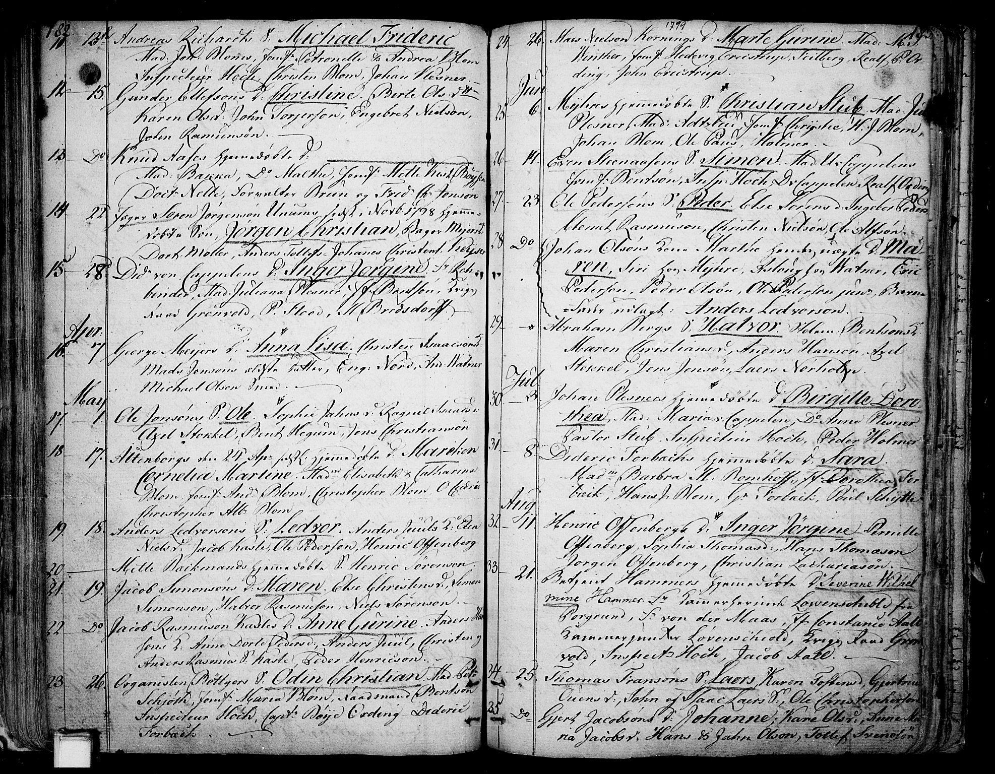 SAKO, Skien kirkebøker, F/Fa/L0004: Ministerialbok nr. 4, 1792-1814, s. 182-183