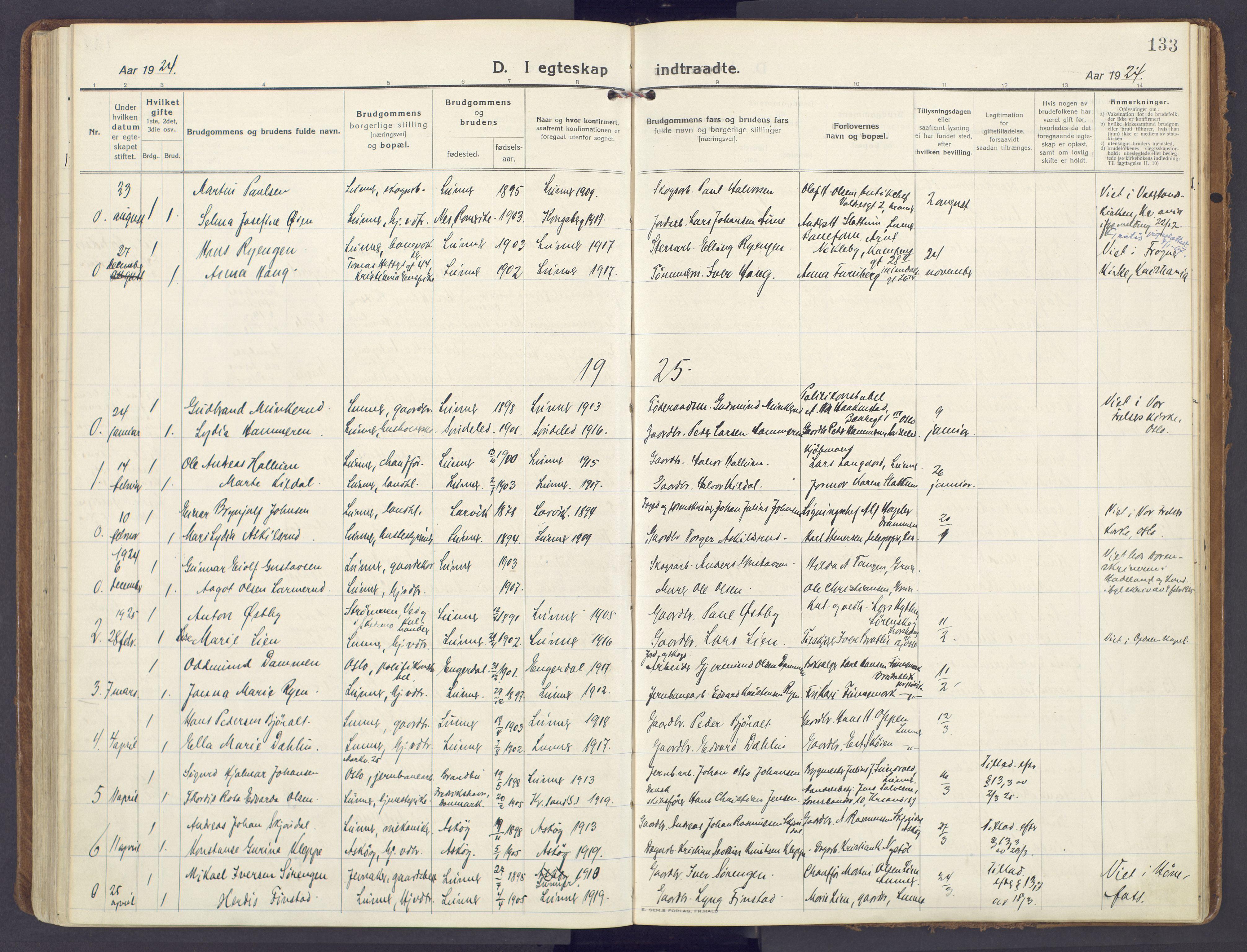 SAH, Lunner prestekontor, H/Ha/Haa/L0002: Ministerialbok nr. 2, 1922-1931, s. 133