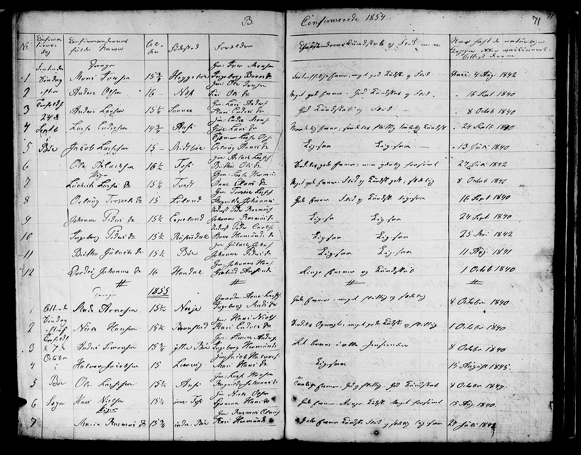 SAB, Hyllestad Sokneprestembete, Klokkerbok nr. B 1, 1854-1889, s. 71
