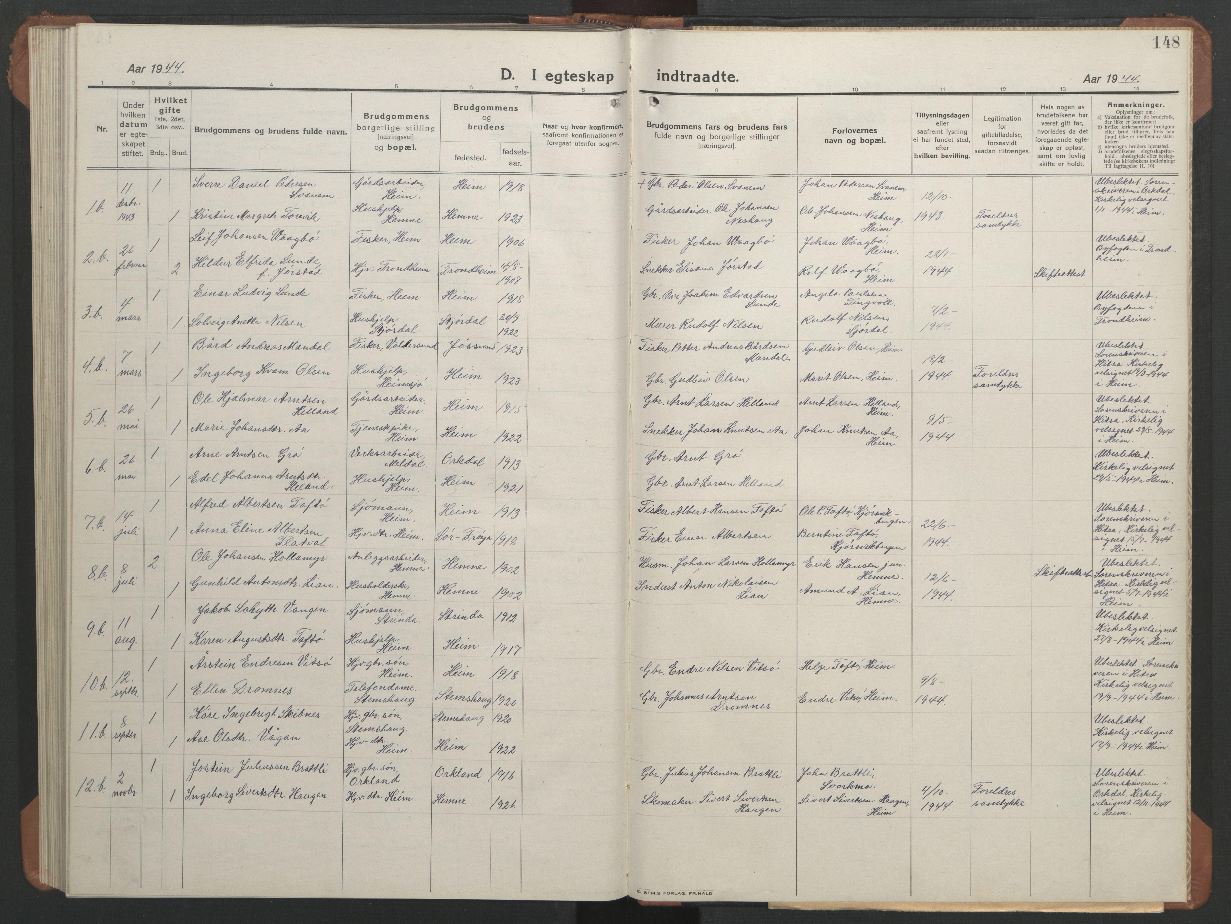 SAT, Ministerialprotokoller, klokkerbøker og fødselsregistre - Sør-Trøndelag, 633/L0521: Klokkerbok nr. 633C03, 1921-1941, s. 140