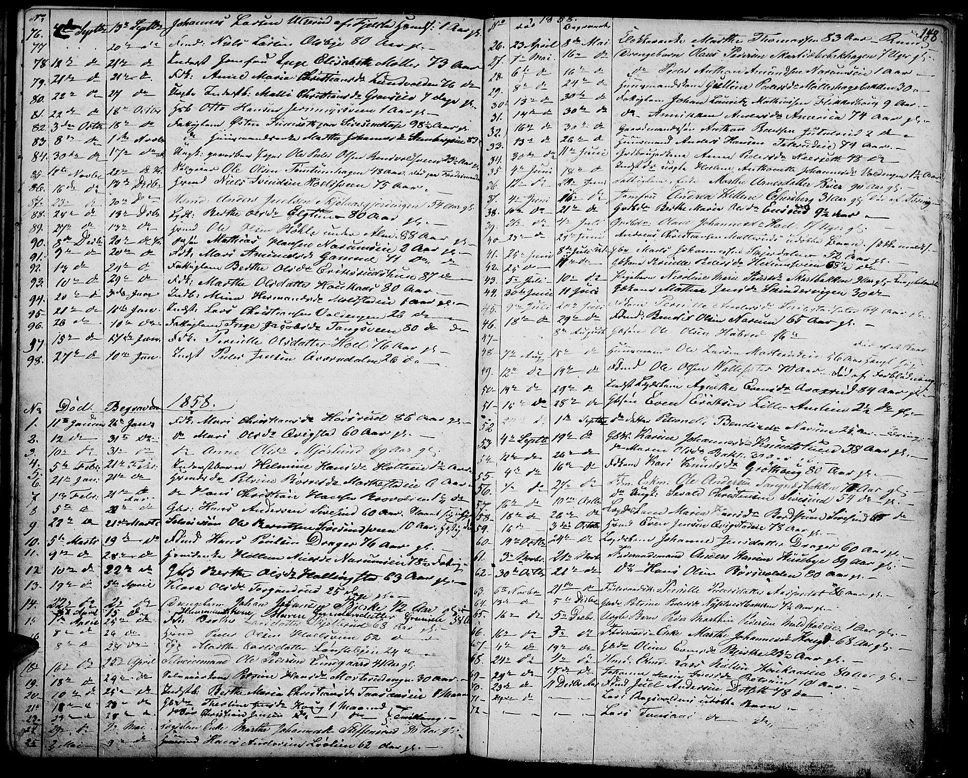 SAH, Vestre Toten prestekontor, H/Ha/Hab/L0005: Klokkerbok nr. 5, 1854-1870, s. 148