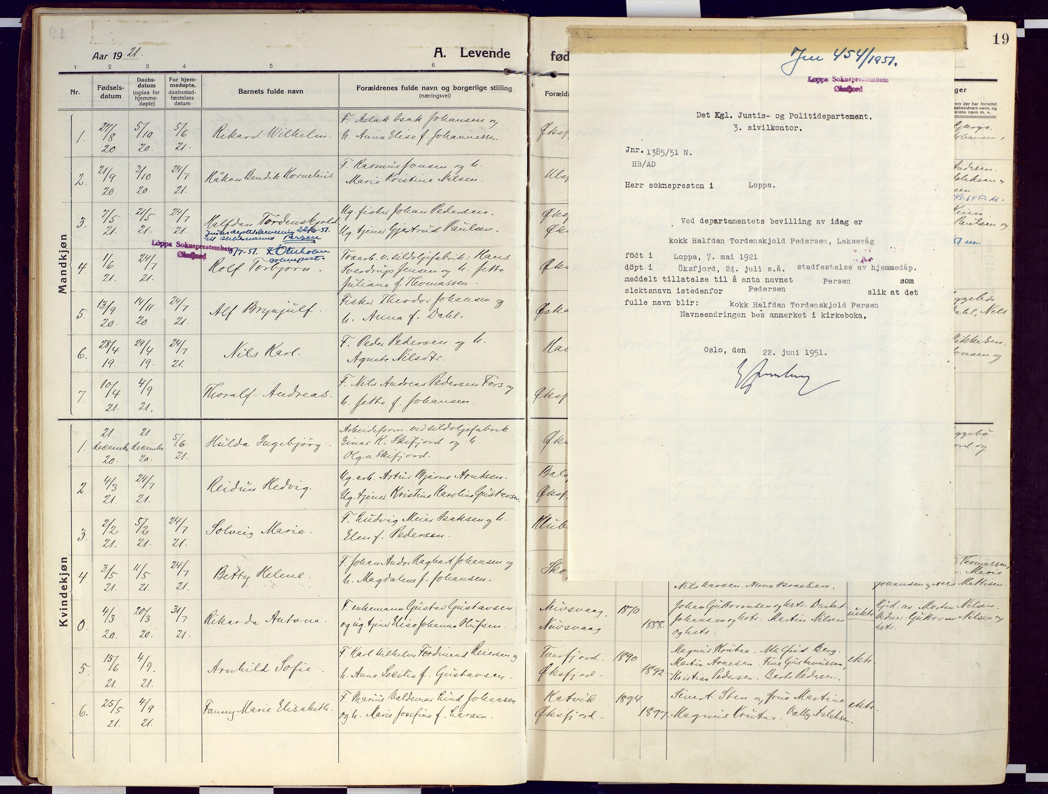 SATØ, Loppa sokneprestkontor, H/Ha/L0012kirke: Ministerialbok nr. 12, 1917-1932, s. 19