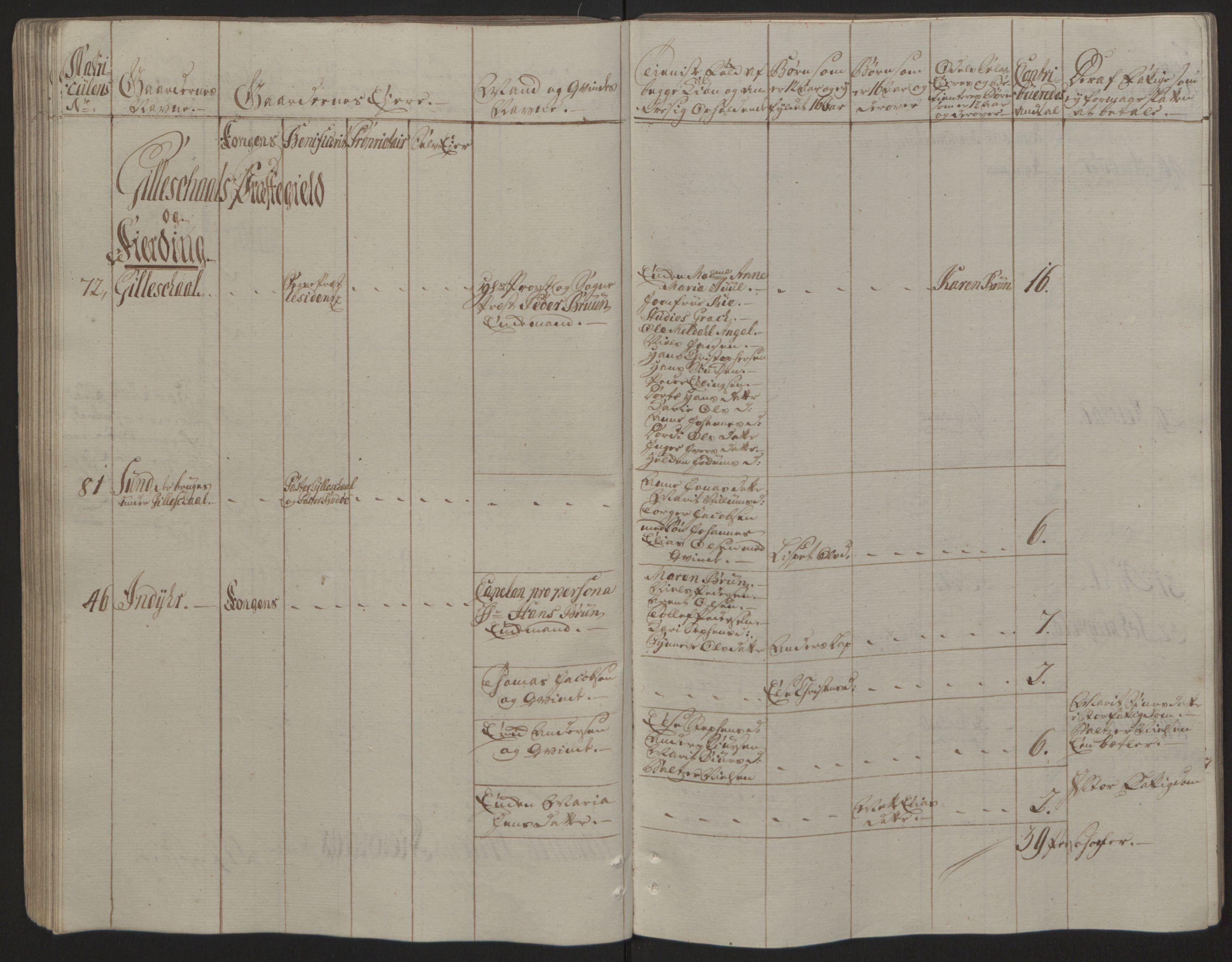 RA, Rentekammeret inntil 1814, Reviderte regnskaper, Fogderegnskap, R66/L4670: Ekstraskatten Salten, 1762-1764, s. 286