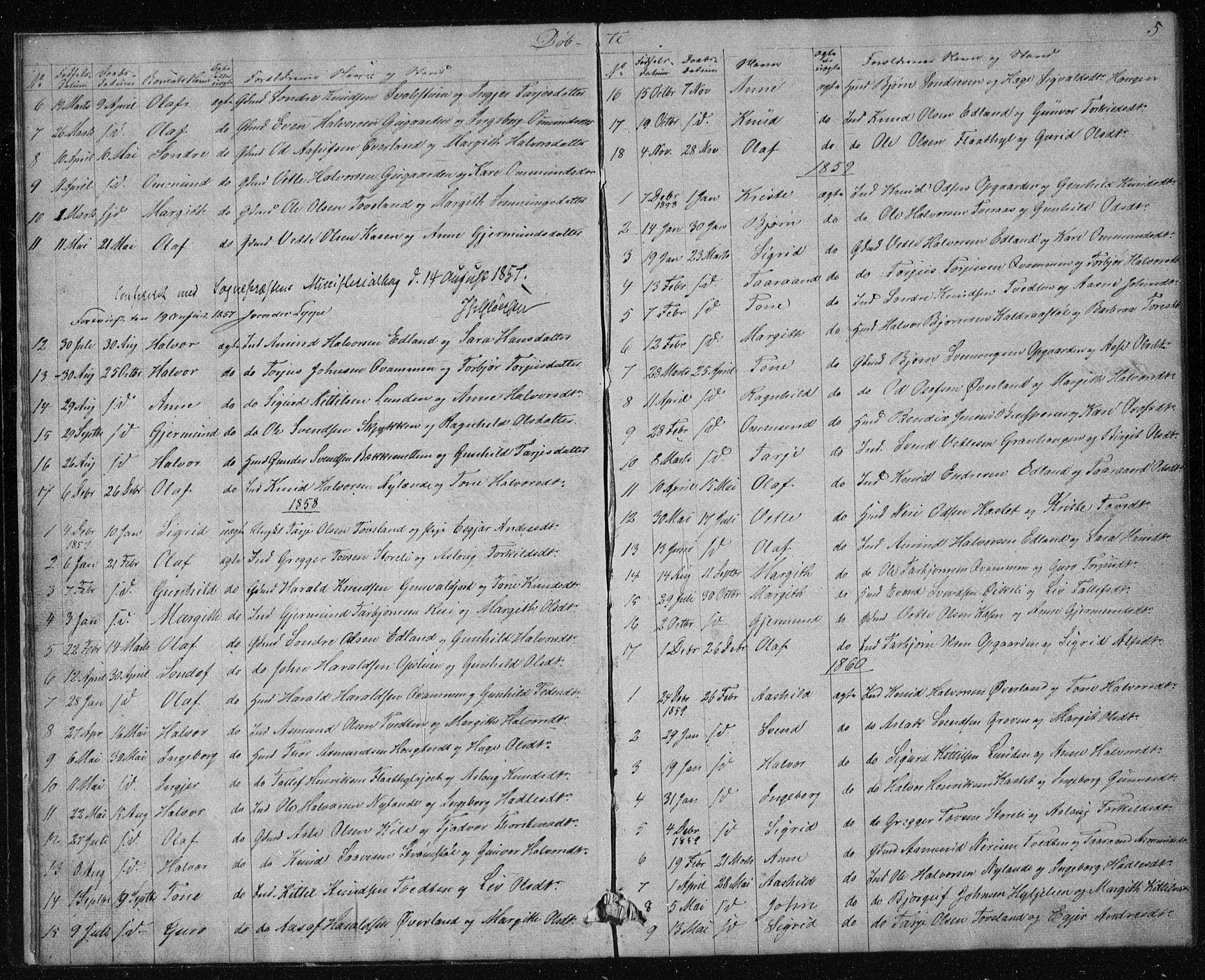 SAKO, Vinje kirkebøker, G/Gc/L0001: Klokkerbok nr. III 1, 1850-1893, s. 5