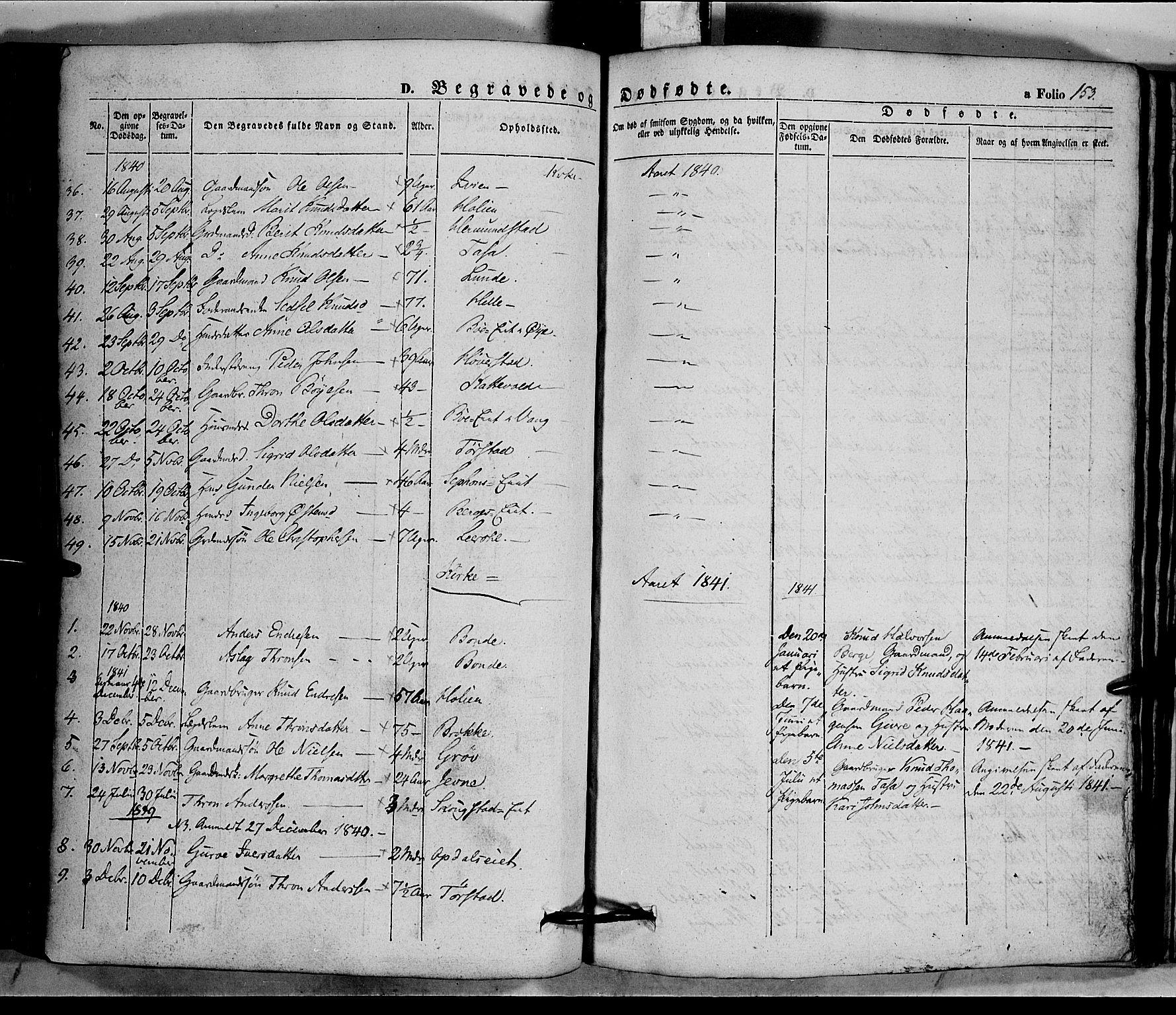 SAH, Vang prestekontor, Valdres, Ministerialbok nr. 5, 1831-1845, s. 153