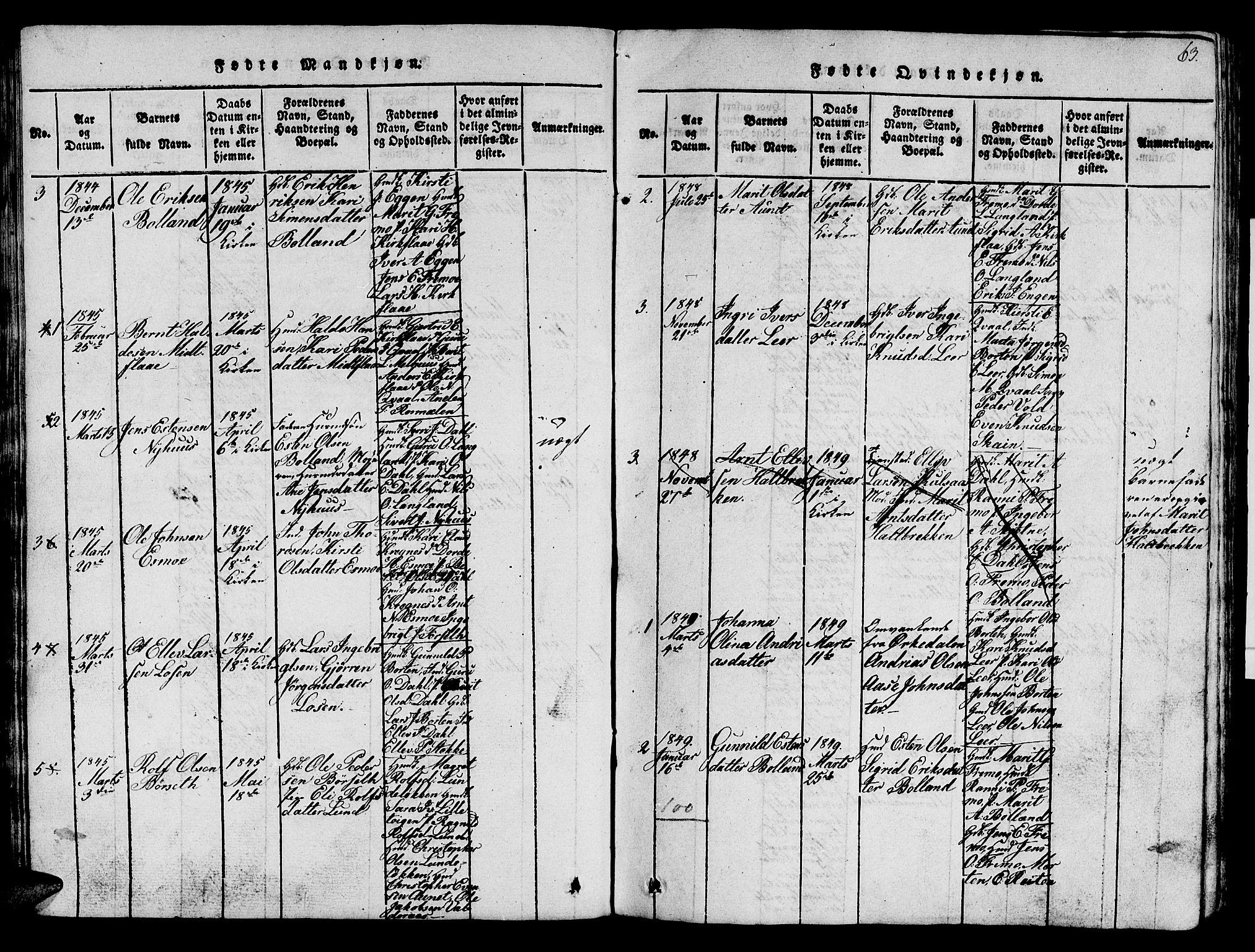 SAT, Ministerialprotokoller, klokkerbøker og fødselsregistre - Sør-Trøndelag, 693/L1121: Klokkerbok nr. 693C02, 1816-1869, s. 63