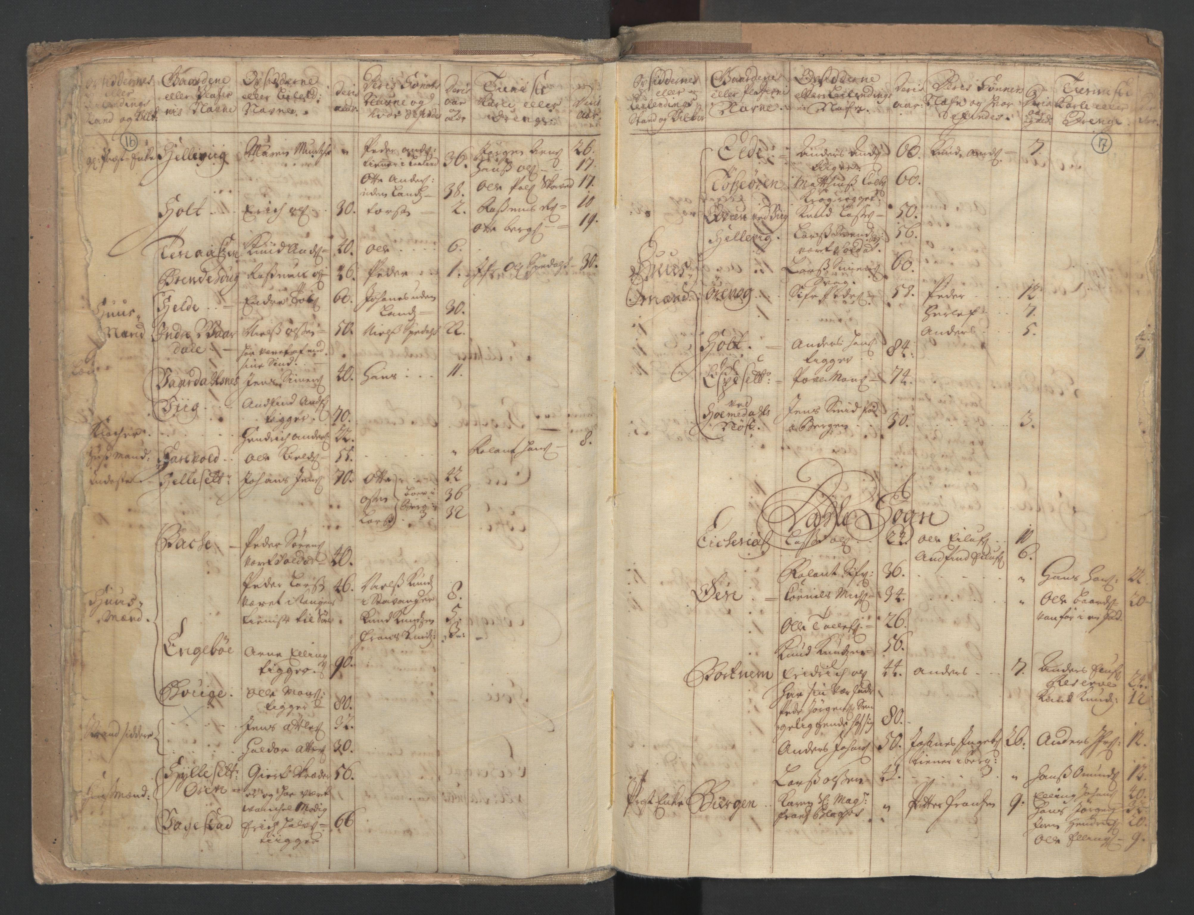 RA, Manntallet 1701, nr. 9: Sunnfjord fogderi, Nordfjord fogderi og Svanø birk, 1701, s. 16-17