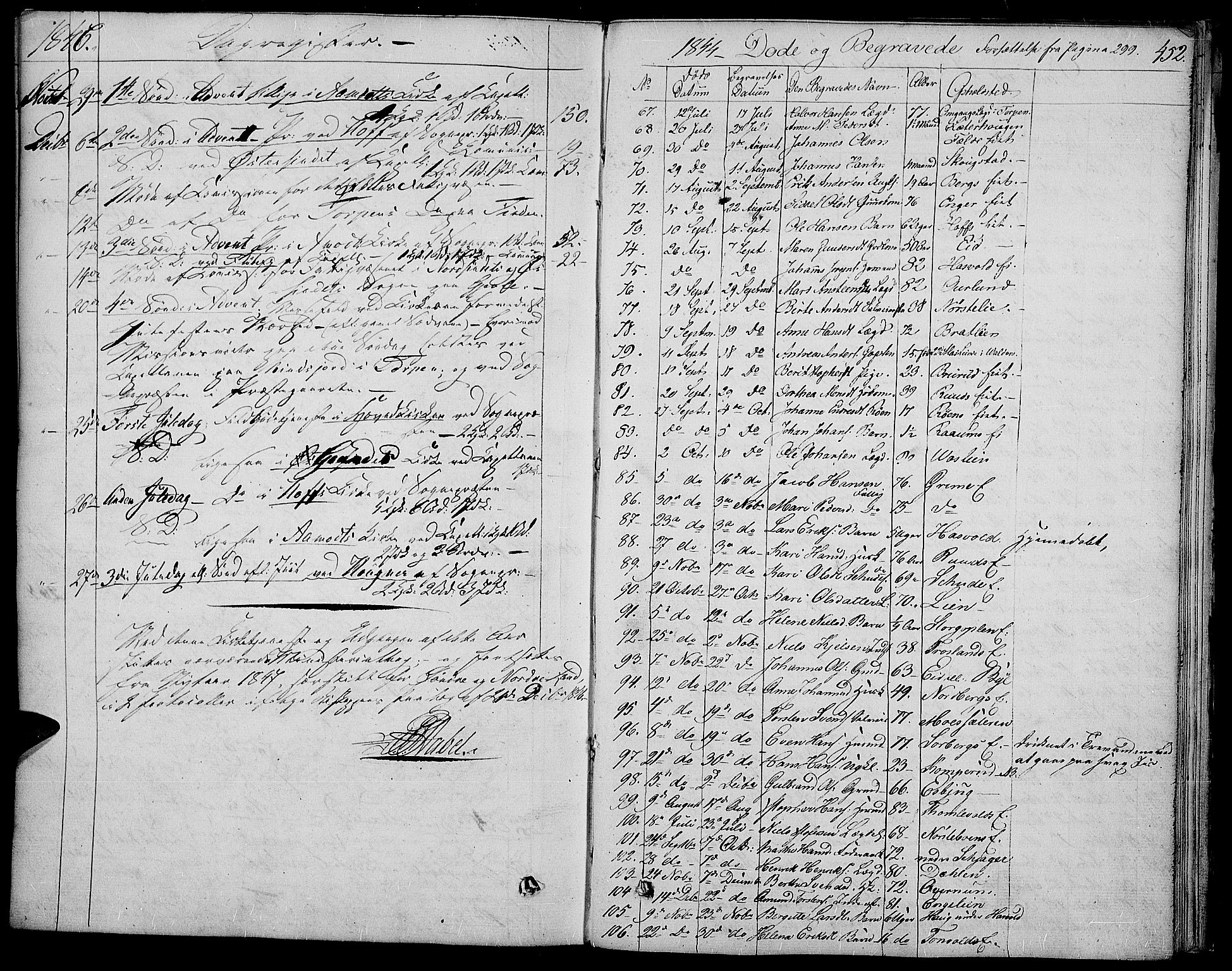 SAH, Land prestekontor, Ministerialbok nr. 8, 1830-1846, s. 452