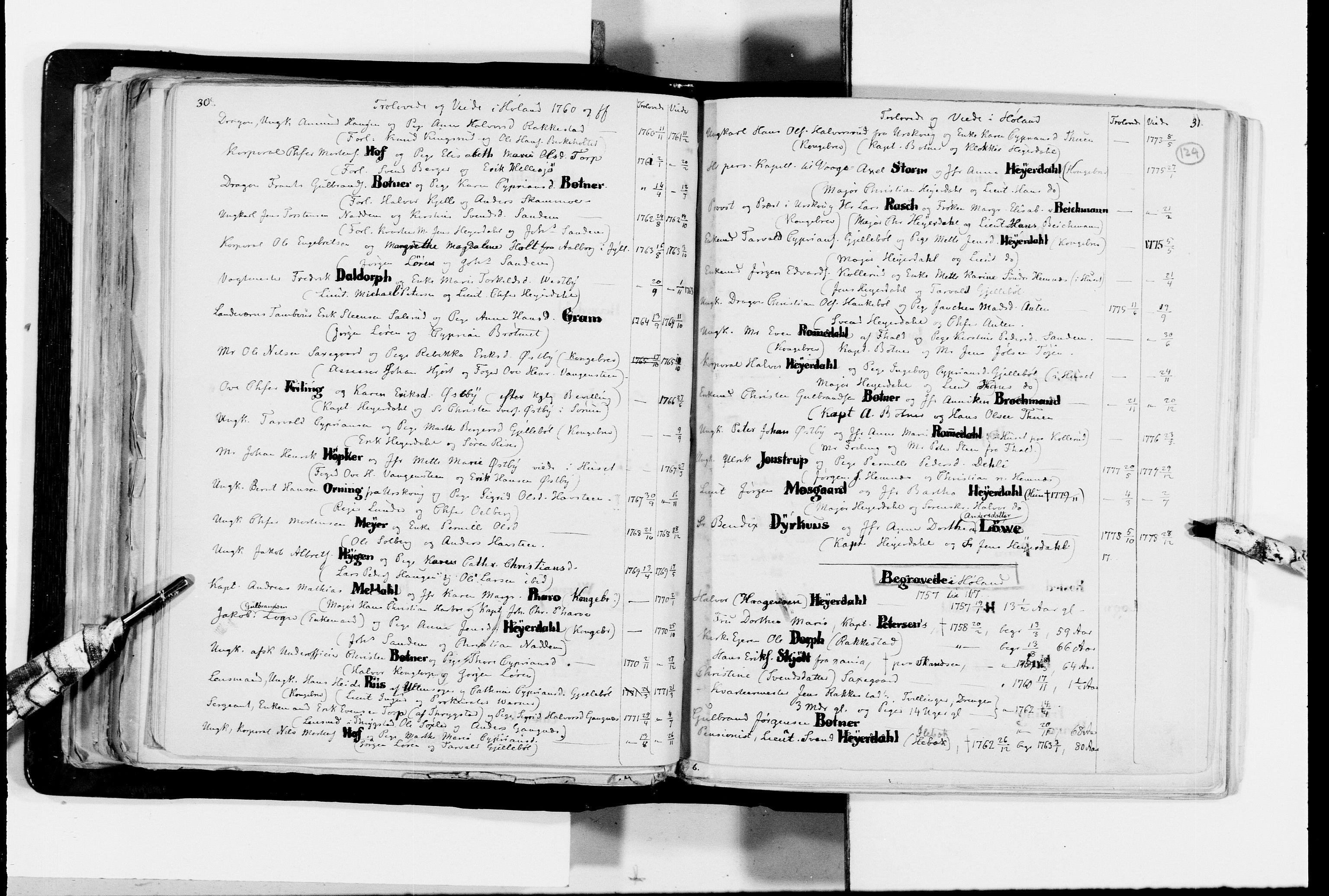 RA, Lassens samlinger, F/Fc, s. 124