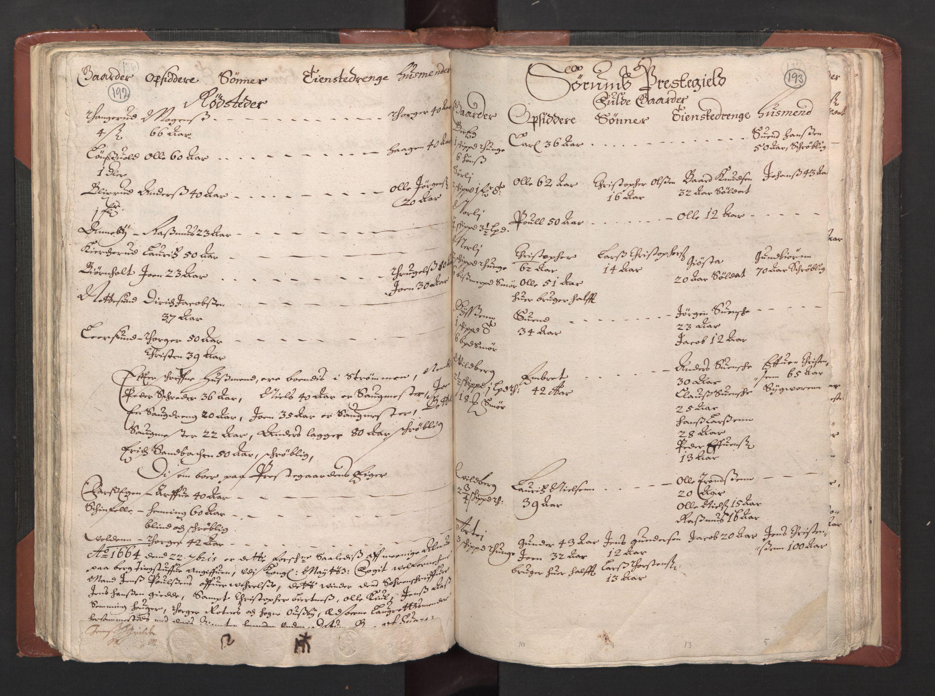 RA, Fogdenes og sorenskrivernes manntall 1664-1666, nr. 2: Aker fogderi, Follo fogderi, Nedre Romerike fogderi og Øvre Romerike fogderi, 1664, s. 192-193