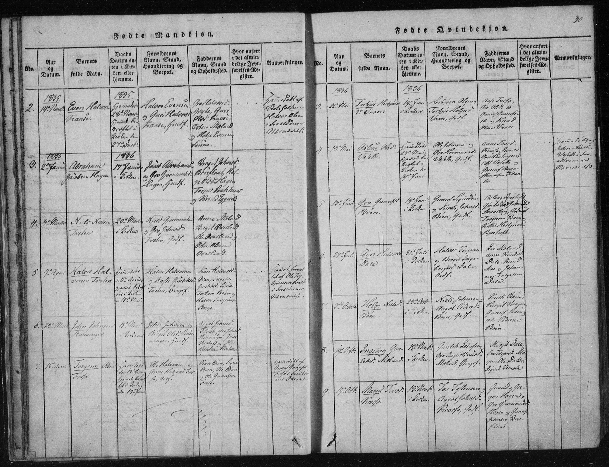 SAKO, Tinn kirkebøker, F/Fc/L0001: Ministerialbok nr. III 1, 1815-1843, s. 30