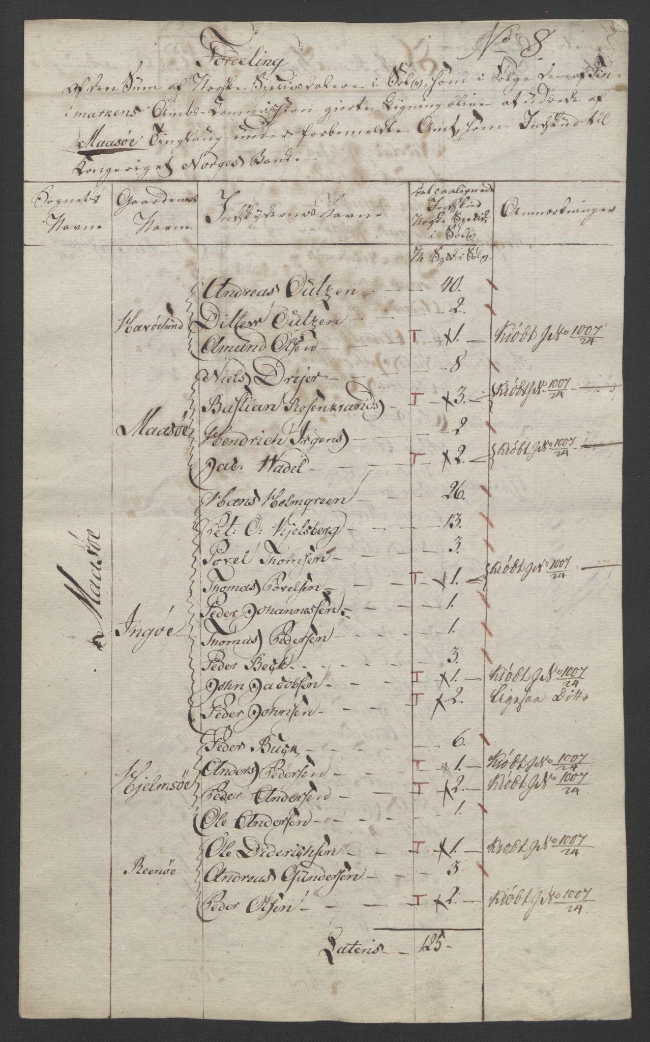 NOBA, Norges Bank/Sølvskatten 1816*, 1816-1817, s. 17