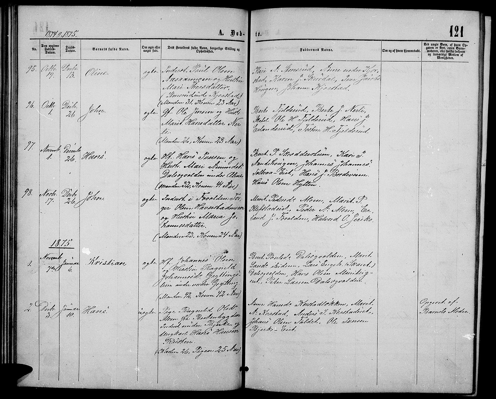 SAH, Sør-Fron prestekontor, H/Ha/Hab/L0002: Klokkerbok nr. 2, 1864-1883, s. 121