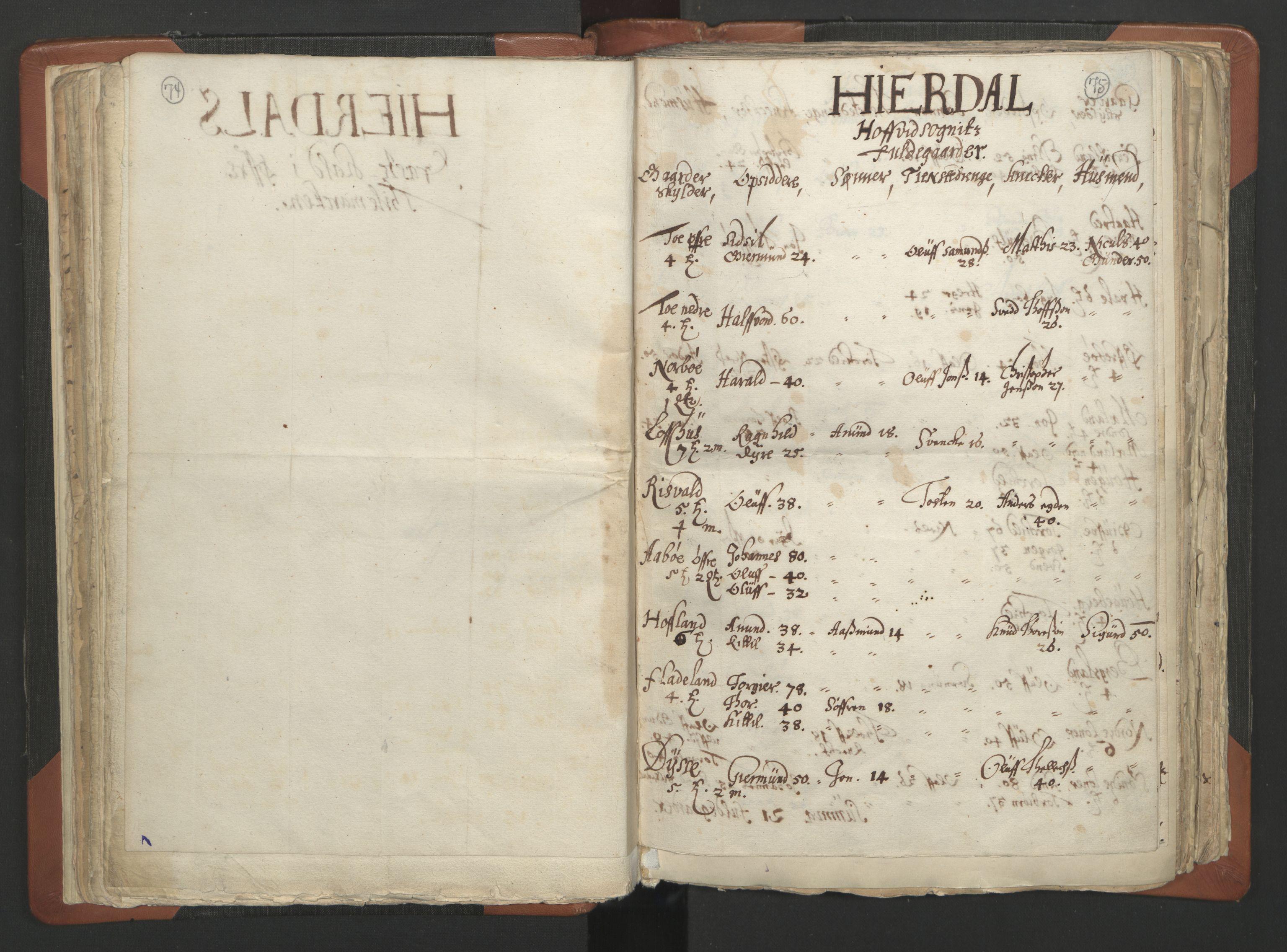 RA, Sogneprestenes manntall 1664-1666, nr. 12: Øvre Telemark prosti, Nedre Telemark prosti og Bamble prosti, 1664-1666, s. 74-75