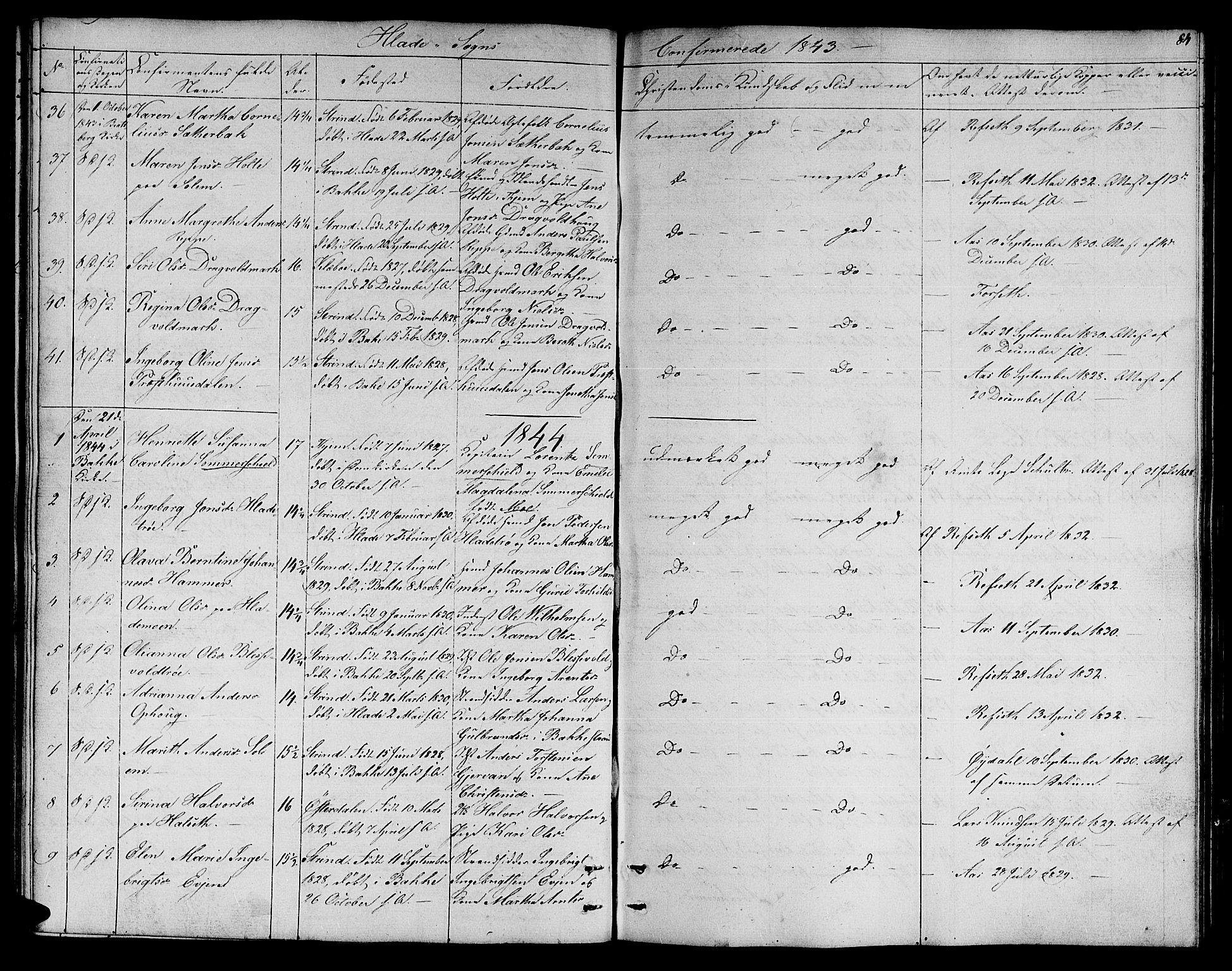 SAT, Ministerialprotokoller, klokkerbøker og fødselsregistre - Sør-Trøndelag, 606/L0309: Klokkerbok nr. 606C05, 1841-1849, s. 84