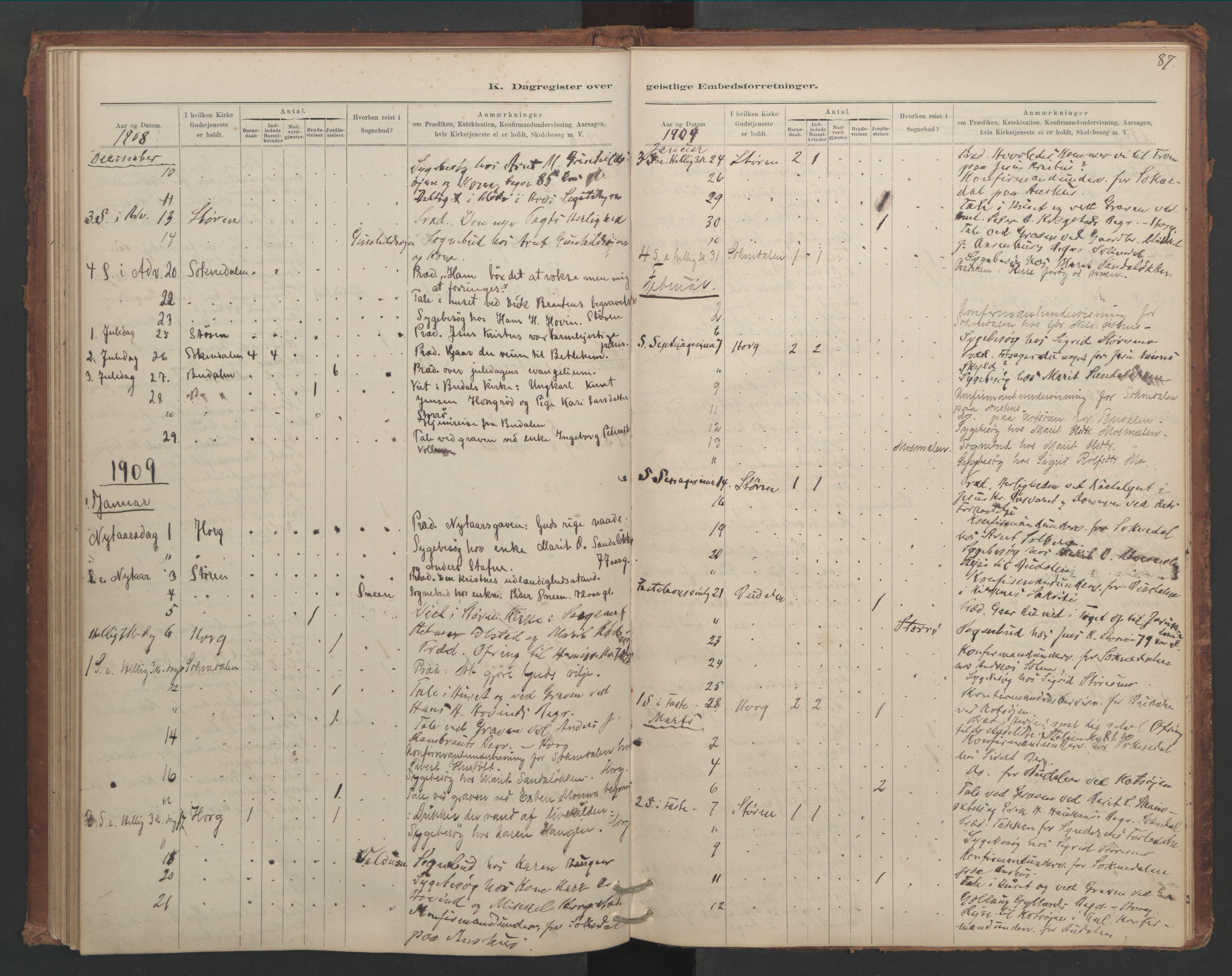 SAT, Ministerialprotokoller, klokkerbøker og fødselsregistre - Sør-Trøndelag, 687/L1012: Dagregister nr. 687B01, 1887-1914, s. 87