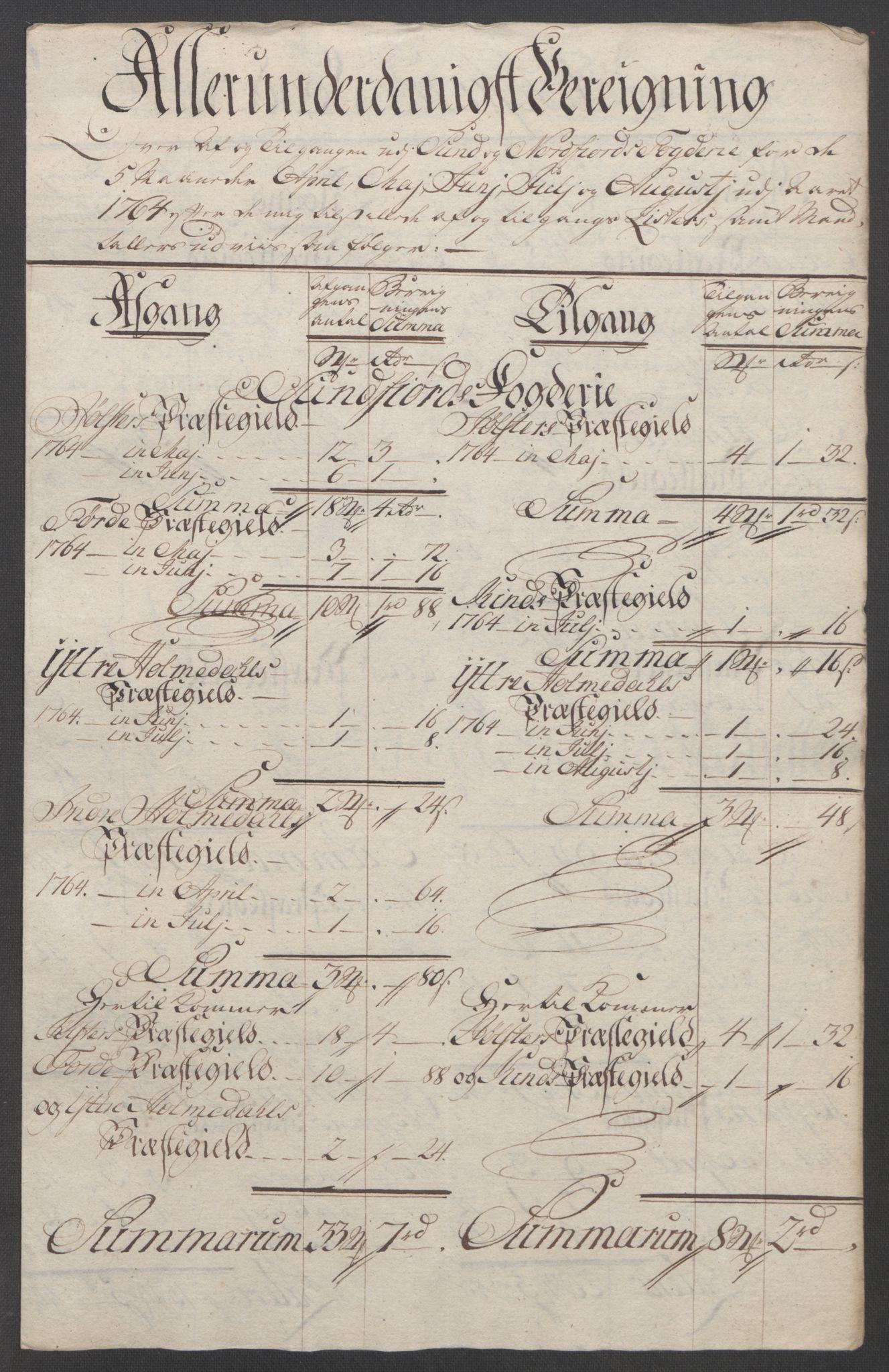 RA, Rentekammeret inntil 1814, Reviderte regnskaper, Fogderegnskap, R53/L3550: Ekstraskatten Sunn- og Nordfjord, 1762-1771, s. 105