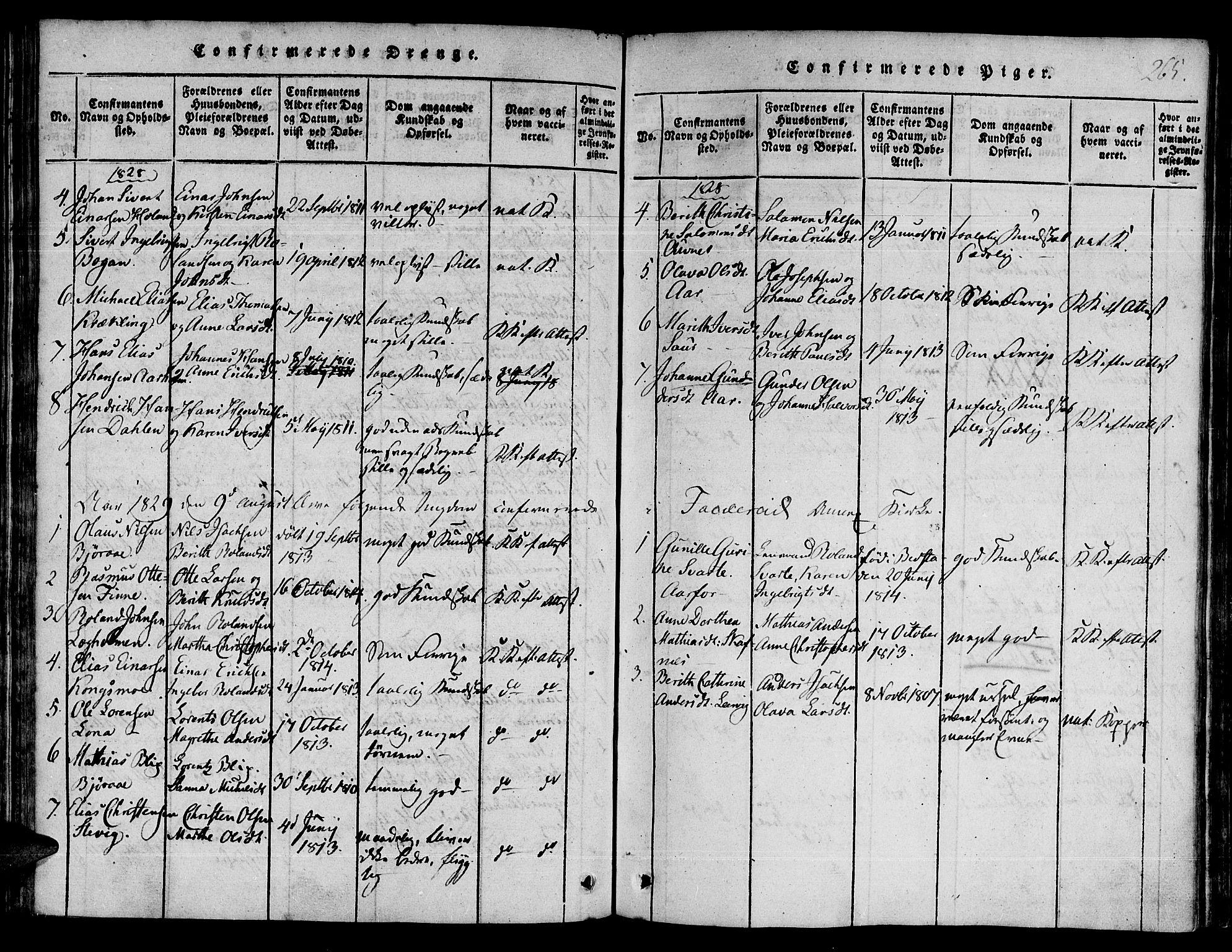 SAT, Ministerialprotokoller, klokkerbøker og fødselsregistre - Nord-Trøndelag, 780/L0636: Ministerialbok nr. 780A03 /1, 1815-1830, s. 265