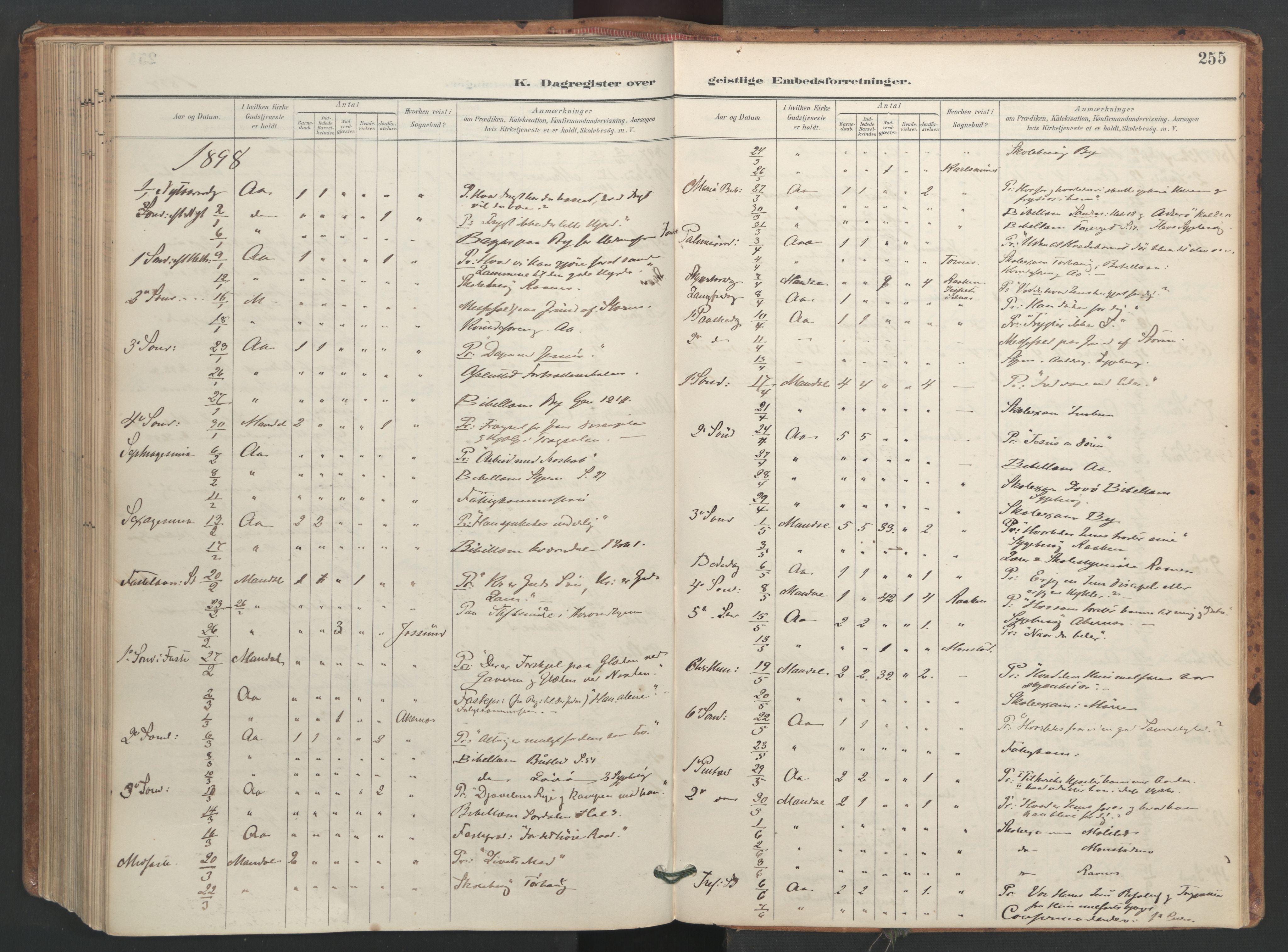 SAT, Ministerialprotokoller, klokkerbøker og fødselsregistre - Sør-Trøndelag, 655/L0681: Ministerialbok nr. 655A10, 1895-1907, s. 255