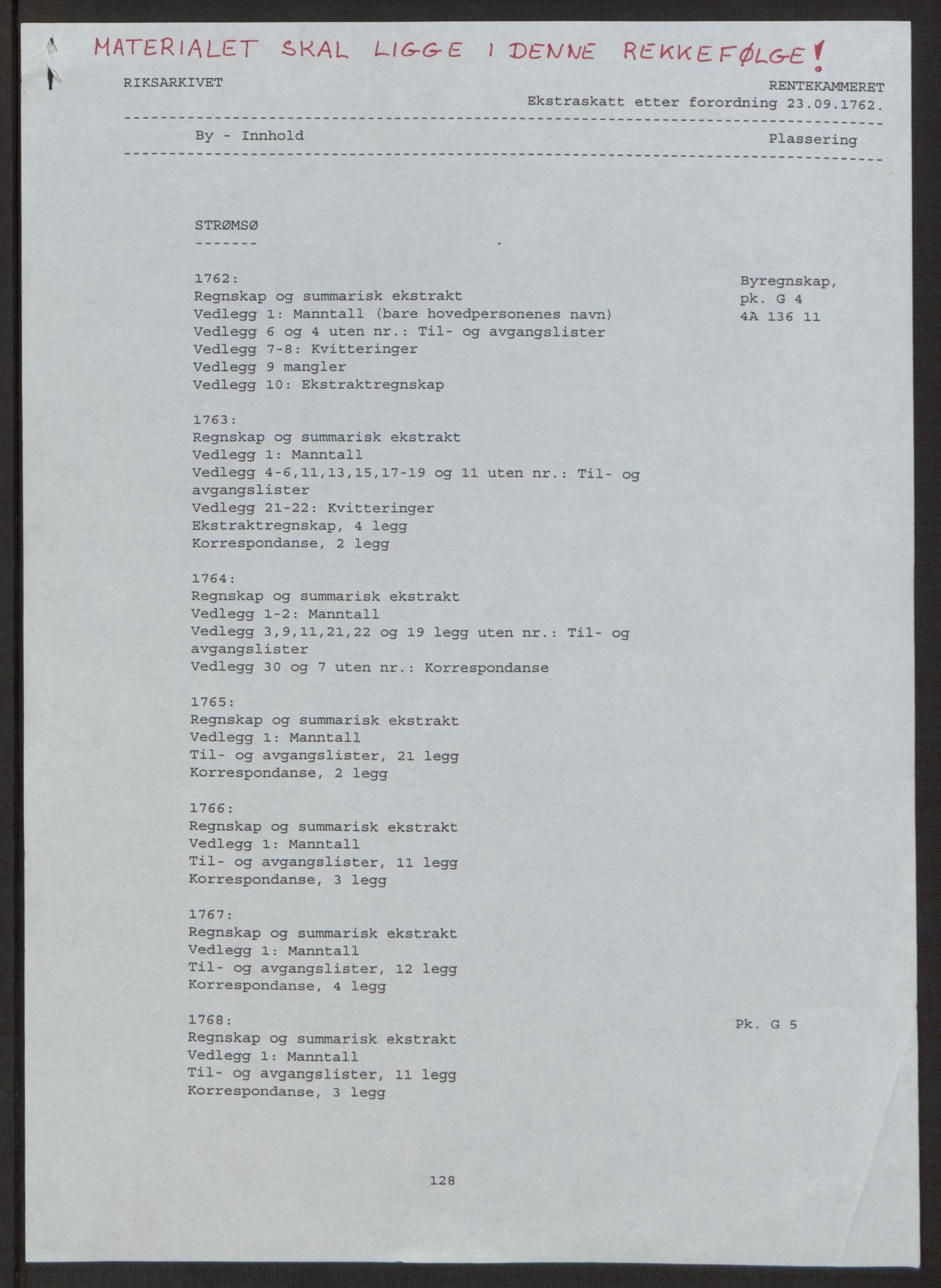 RA, Rentekammeret inntil 1814, Reviderte regnskaper, Byregnskaper, R/Rg/L0144: [G4] Kontribusjonsregnskap, 1762-1767, s. 2