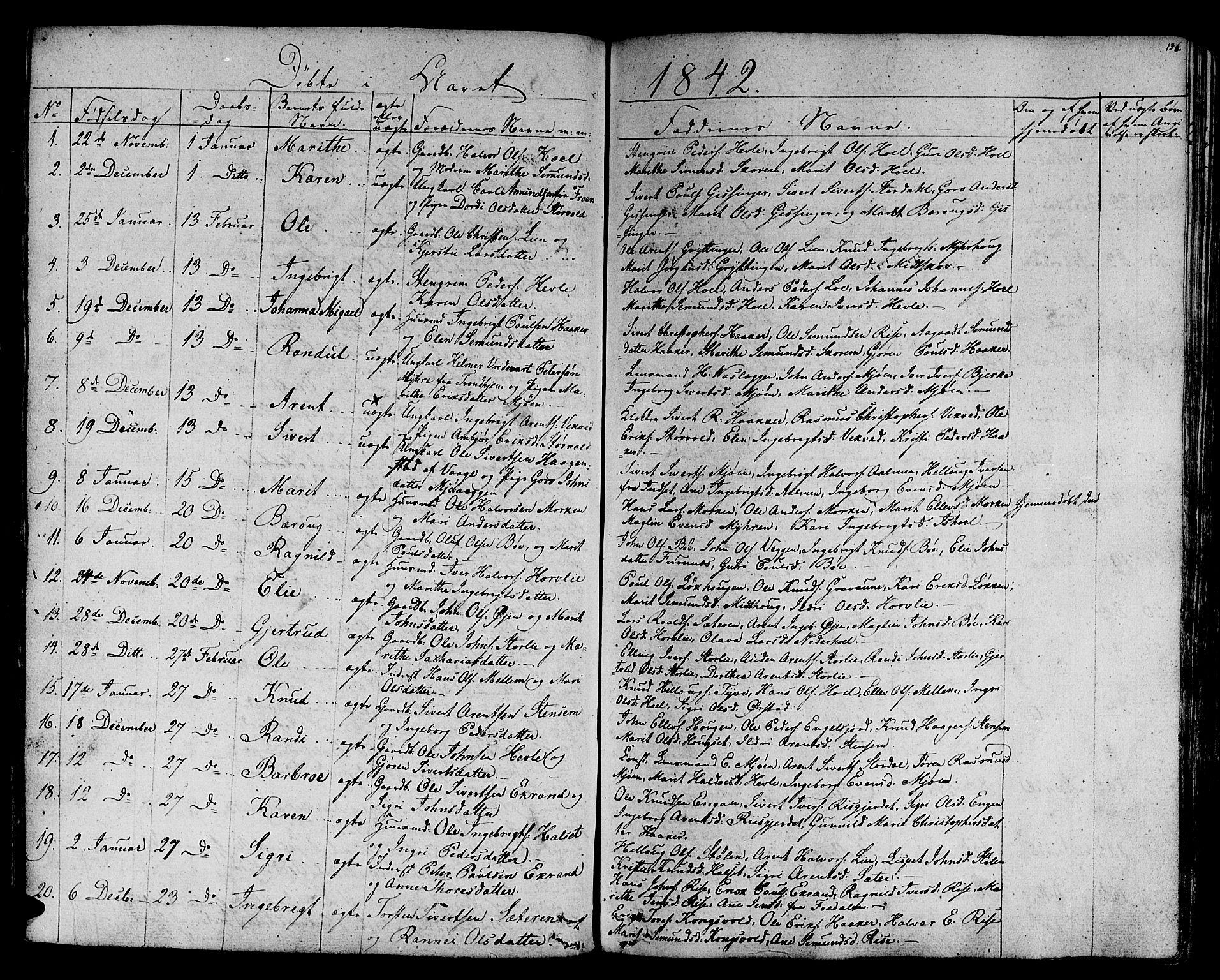 SAT, Ministerialprotokoller, klokkerbøker og fødselsregistre - Sør-Trøndelag, 678/L0897: Ministerialbok nr. 678A06-07, 1821-1847, s. 136