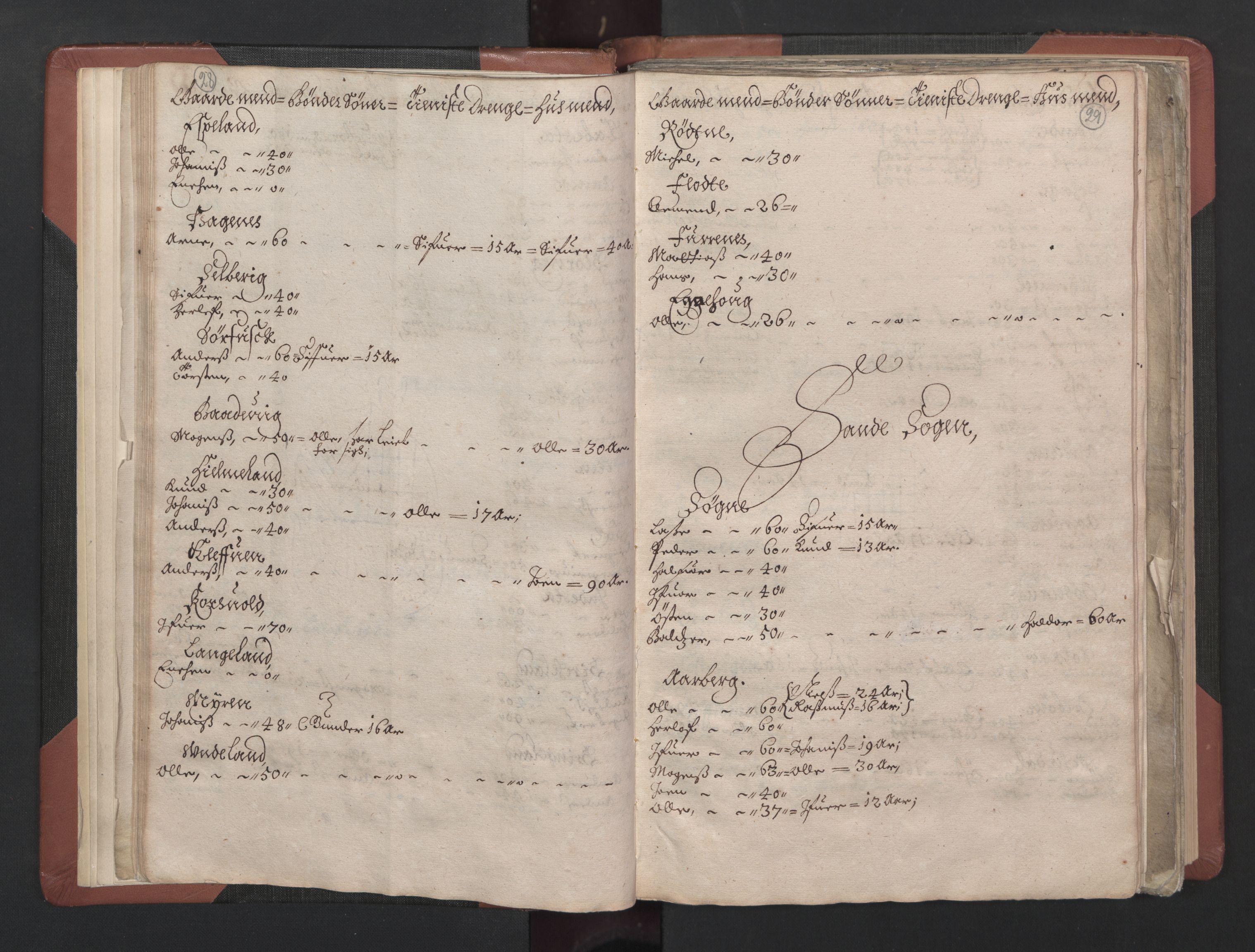 RA, Fogdenes og sorenskrivernes manntall 1664-1666, nr. 15: Nordfjord fogderi og Sunnfjord fogderi, 1664, s. 28-29
