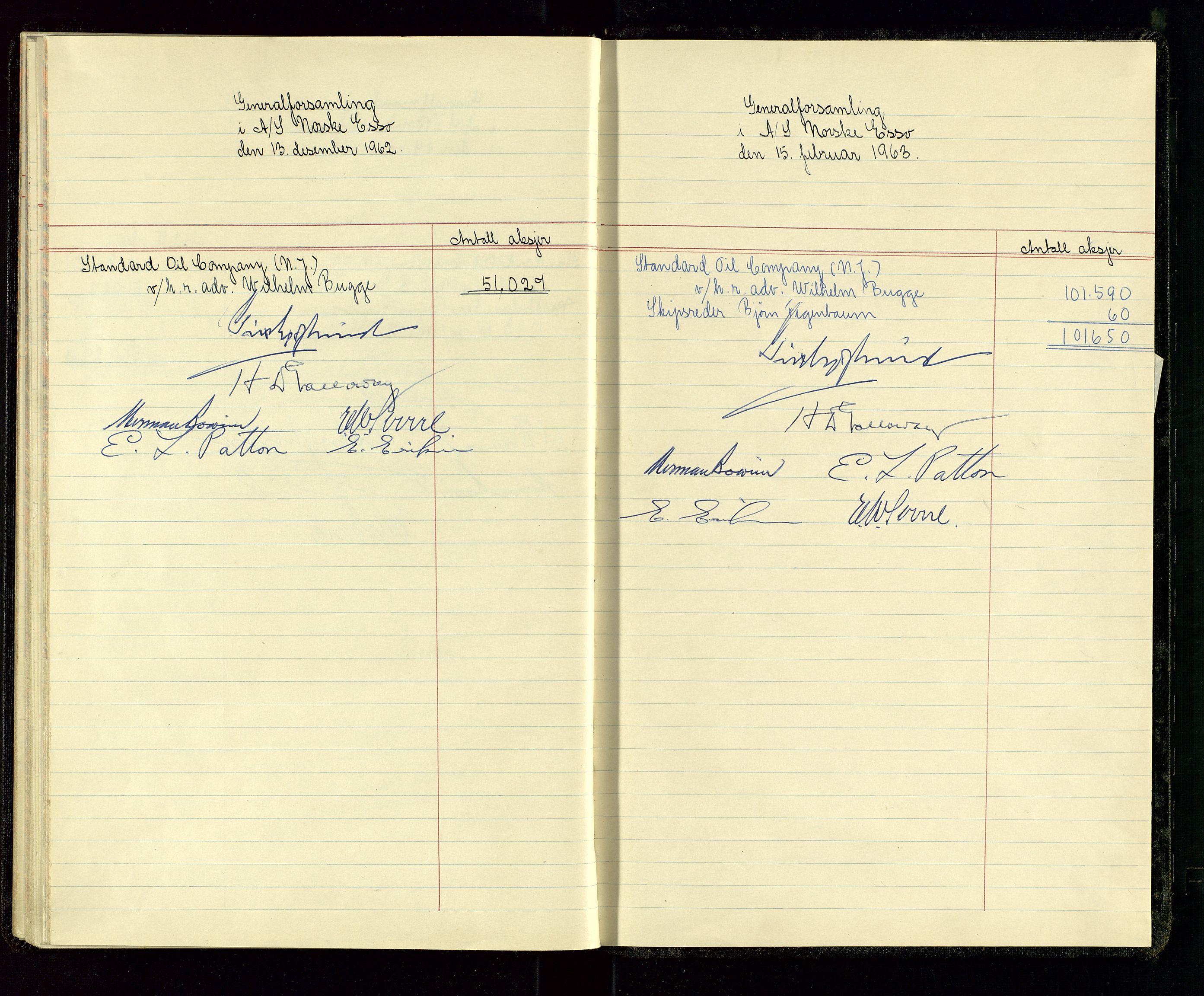 SAST, PA 1534 - Østlandske Petroleumscompagni A/S, A/Aa/L0001: Generalforsamlinger og direksjonsprotokoller., 1935-1963, s. 50