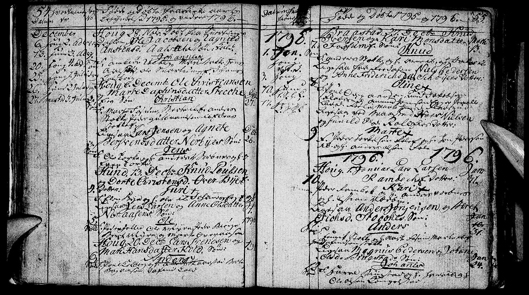 SAH, Vardal prestekontor, H/Ha/Hab/L0002: Klokkerbok nr. 2, 1790-1803, s. 54-55