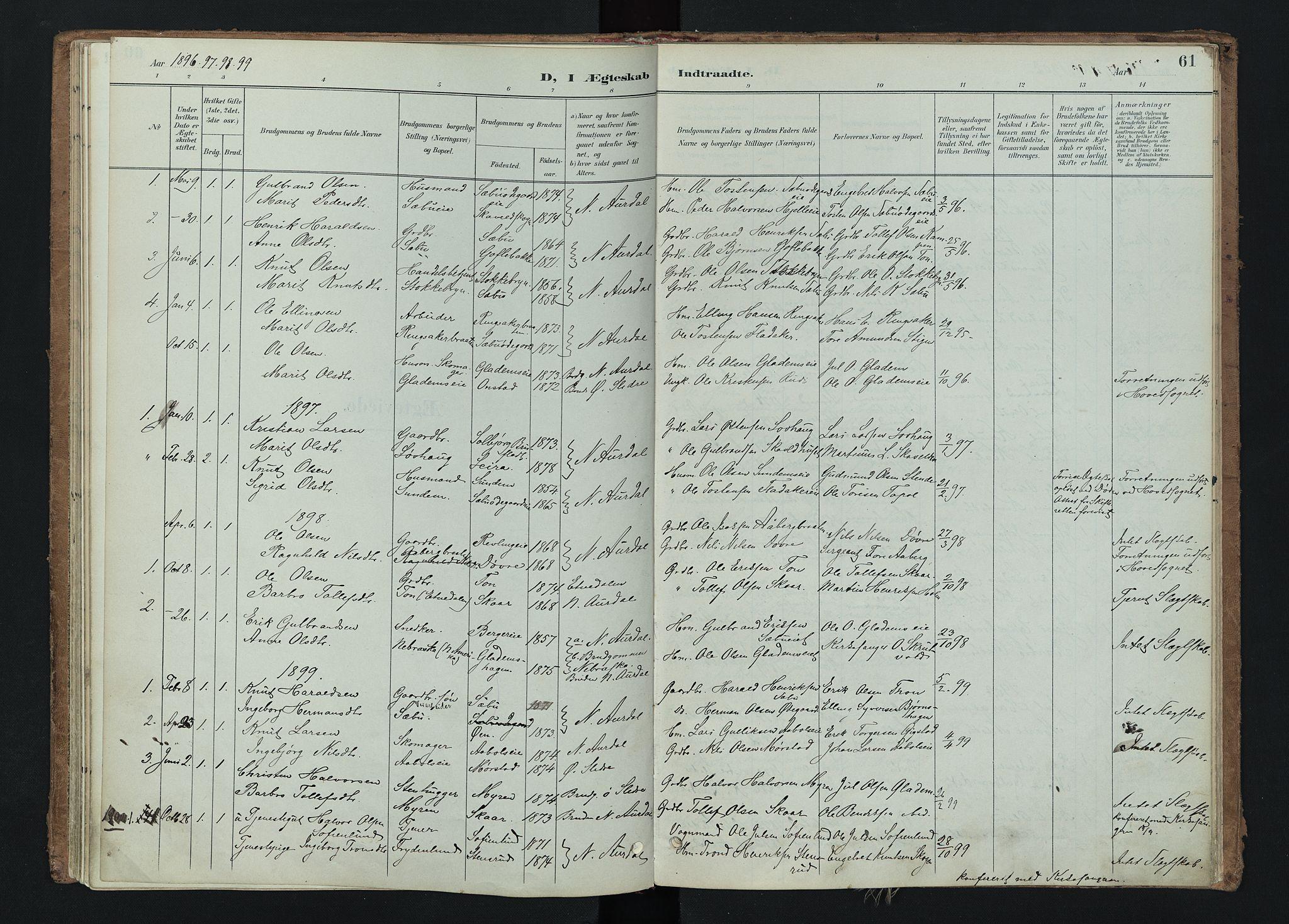 SAH, Nord-Aurdal prestekontor, Ministerialbok nr. 15, 1896-1914, s. 61