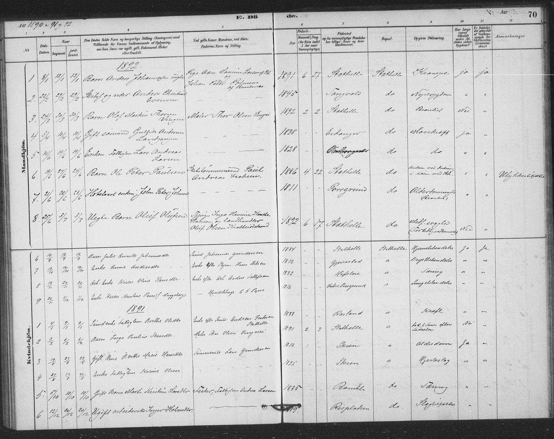 SAKO, Bamble kirkebøker, F/Fb/L0001: Ministerialbok nr. II 1, 1878-1899, s. 70