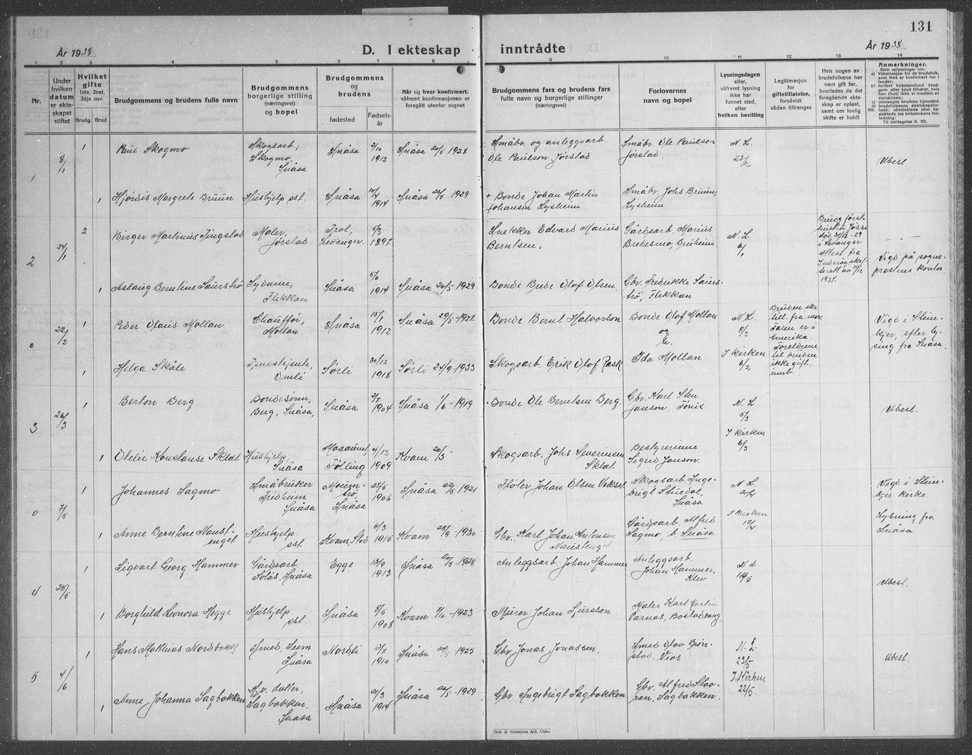 SAT, Ministerialprotokoller, klokkerbøker og fødselsregistre - Nord-Trøndelag, 749/L0481: Klokkerbok nr. 749C03, 1933-1945, s. 131