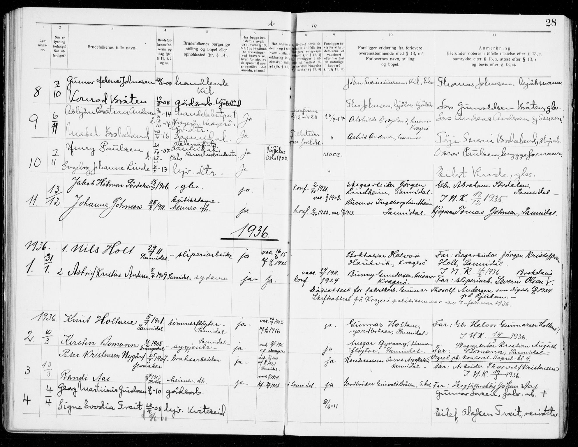 SAKO, Sannidal kirkebøker, H/Ha/L0002: Lysningsprotokoll nr. 2, 1919-1942, s. 28