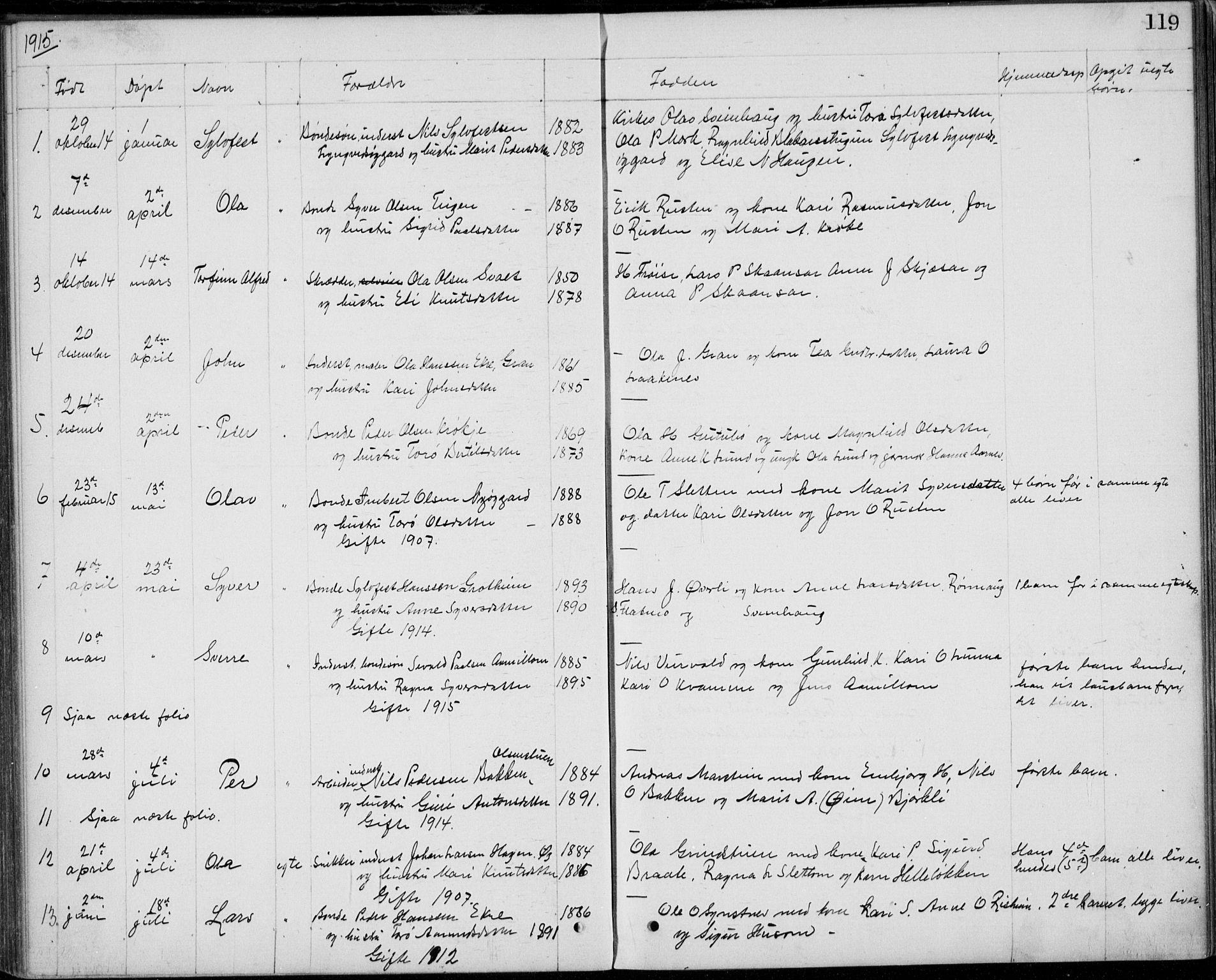 SAH, Lom prestekontor, L/L0013: Klokkerbok nr. 13, 1874-1938, s. 119