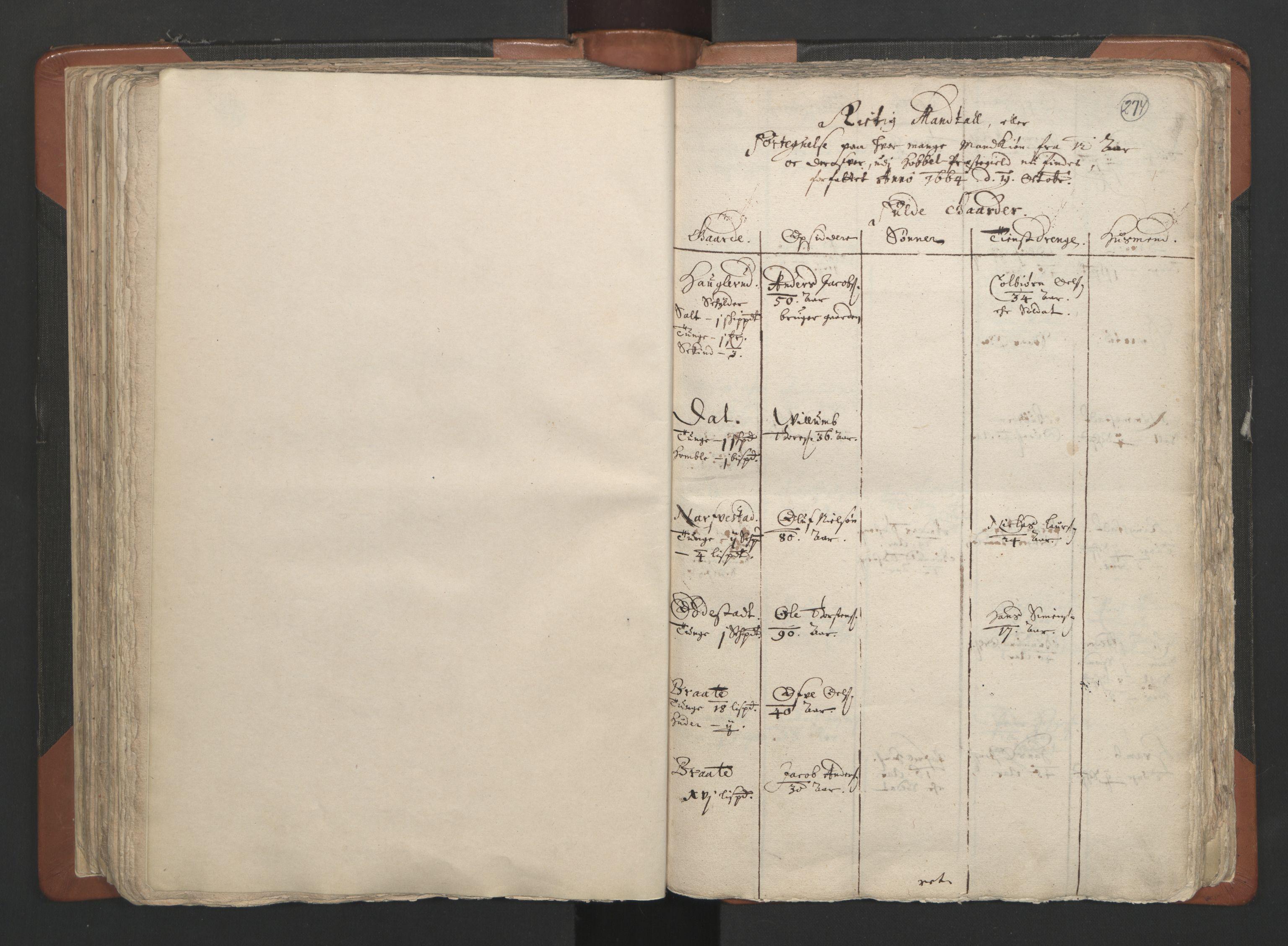RA, Sogneprestenes manntall 1664-1666, nr. 2: Øvre Borgesyssel prosti, 1664-1666, s. 274