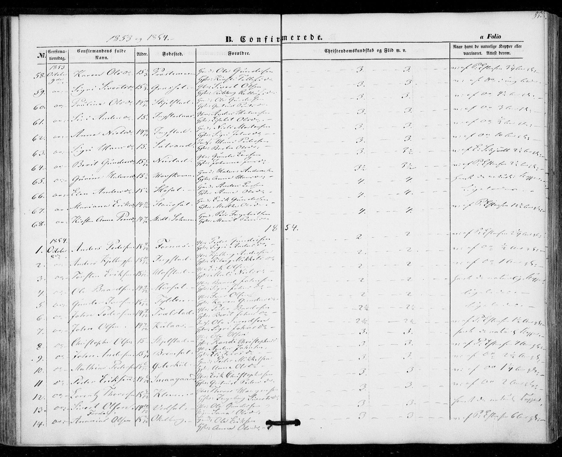 SAT, Ministerialprotokoller, klokkerbøker og fødselsregistre - Nord-Trøndelag, 703/L0028: Ministerialbok nr. 703A01, 1850-1862, s. 85