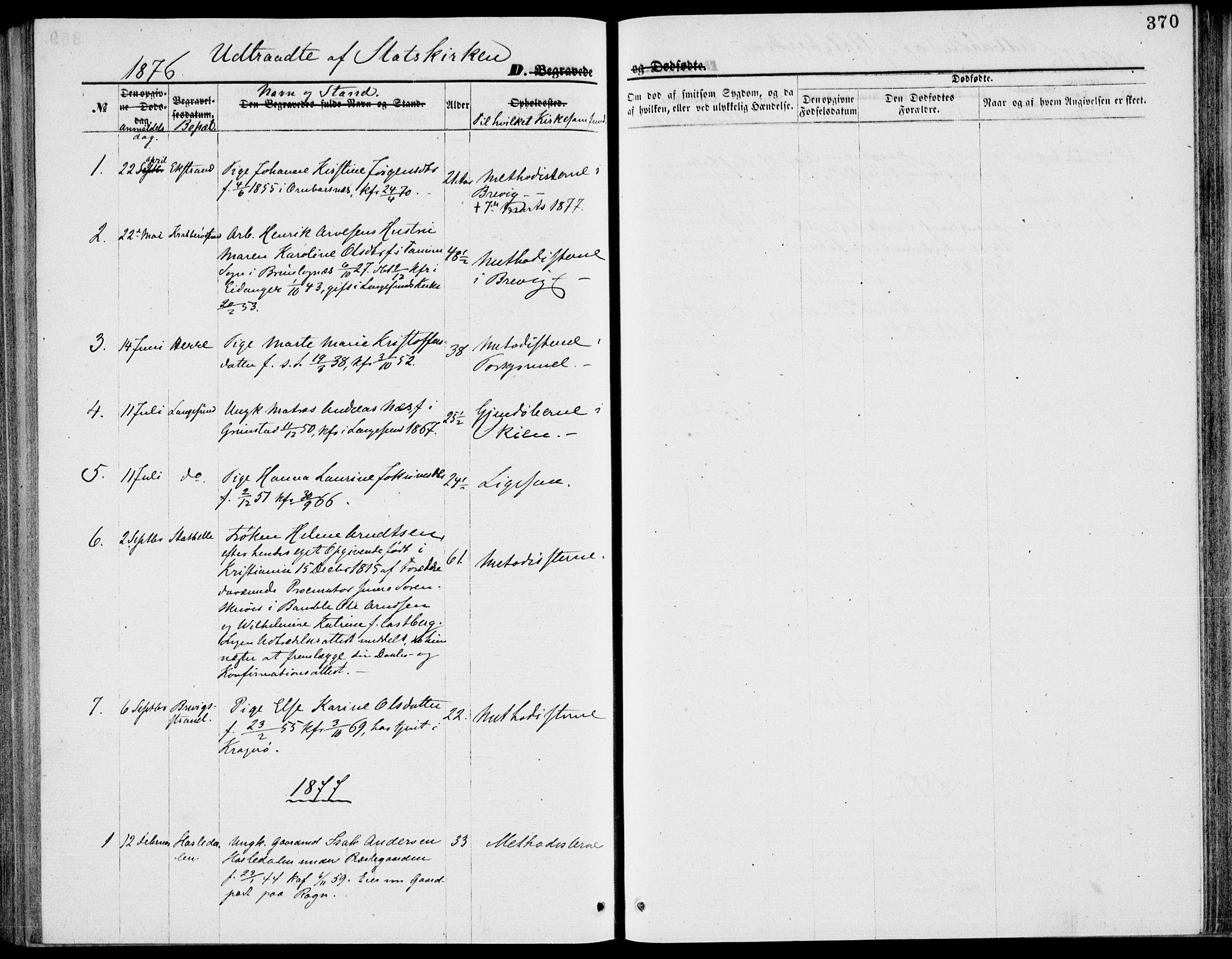 SAKO, Bamble kirkebøker, G/Ga/L0007: Klokkerbok nr. I 7, 1876-1877, s. 370