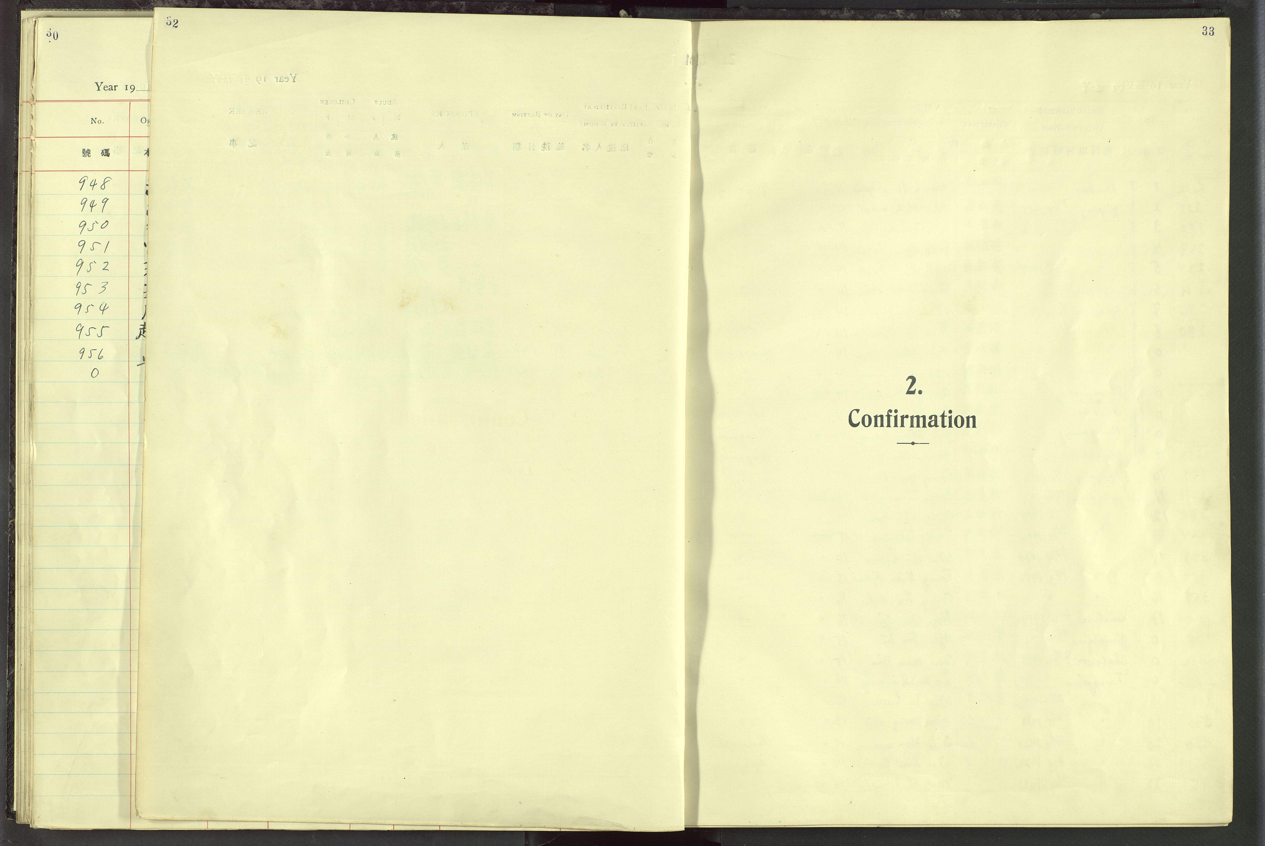 VID, Det Norske Misjonsselskap - utland - Kina (Hunan), Dm/L0019: Ministerialbok nr. 57, 1920-1949, s. 32-33