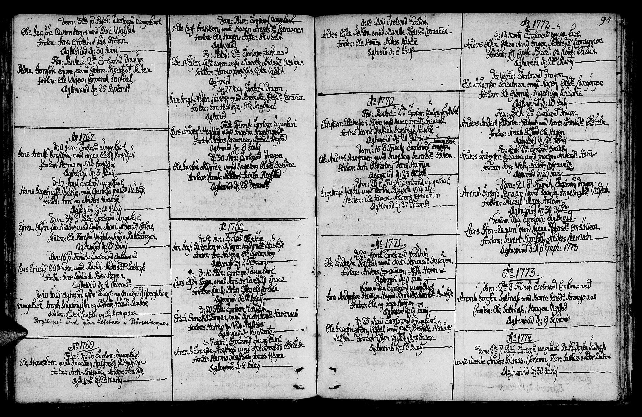 SAT, Ministerialprotokoller, klokkerbøker og fødselsregistre - Sør-Trøndelag, 666/L0784: Ministerialbok nr. 666A02, 1754-1802, s. 94