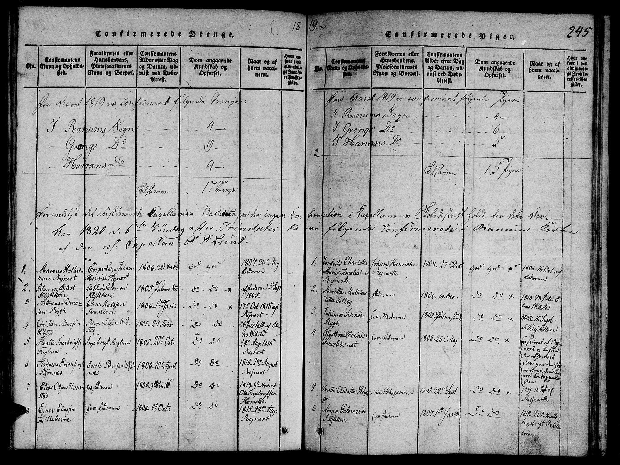 SAT, Ministerialprotokoller, klokkerbøker og fødselsregistre - Nord-Trøndelag, 764/L0546: Ministerialbok nr. 764A06 /1, 1816-1823, s. 245