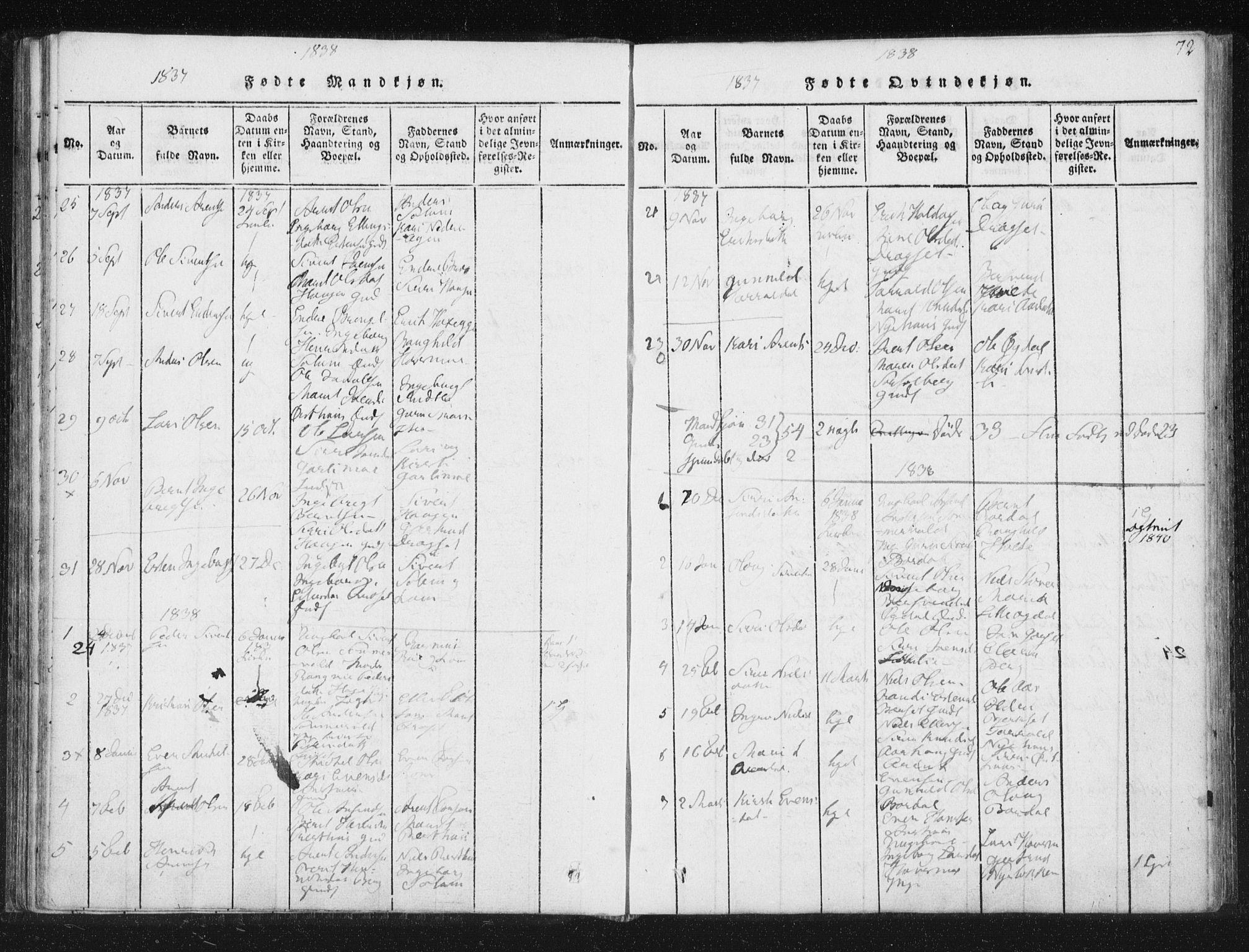 SAT, Ministerialprotokoller, klokkerbøker og fødselsregistre - Sør-Trøndelag, 689/L1037: Ministerialbok nr. 689A02, 1816-1842, s. 72