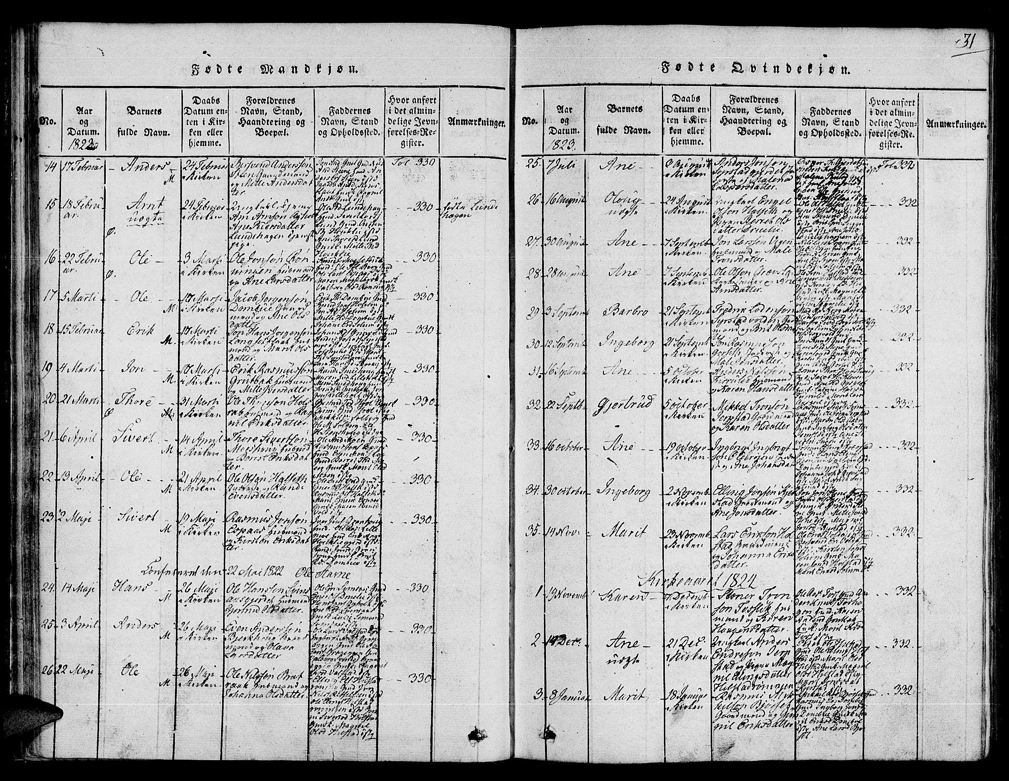 SAT, Ministerialprotokoller, klokkerbøker og fødselsregistre - Sør-Trøndelag, 672/L0853: Ministerialbok nr. 672A06 /1, 1816-1829, s. 31