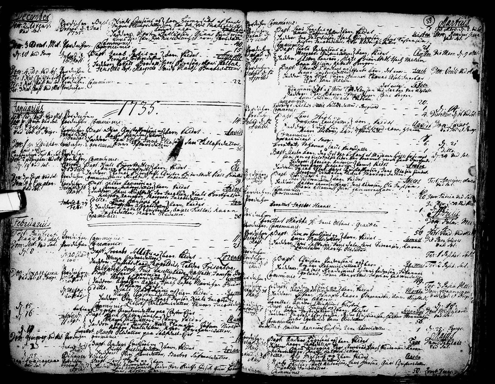 SAKO, Solum kirkebøker, F/Fa/L0002: Ministerialbok nr. I 2, 1713-1761, s. 55