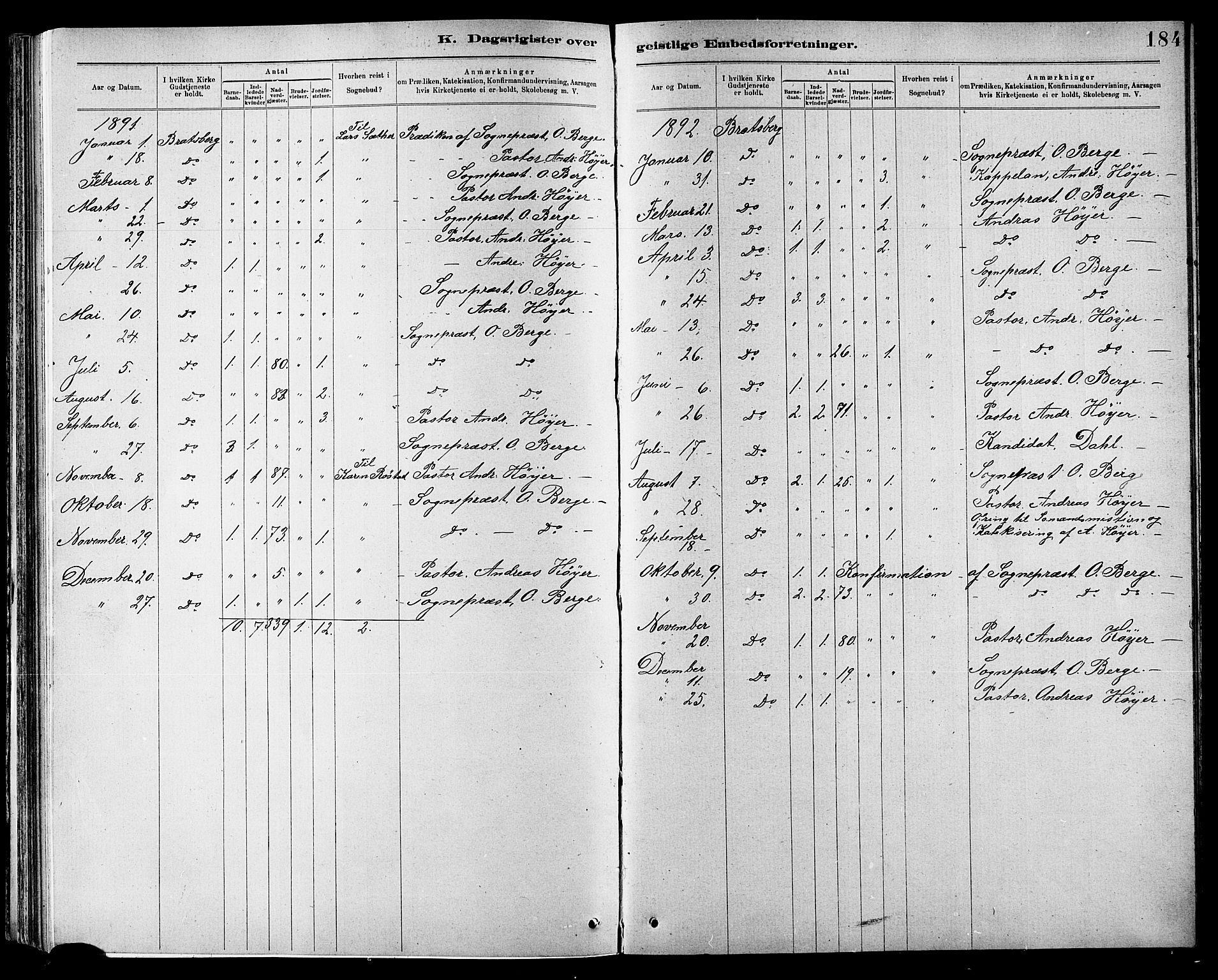 SAT, Ministerialprotokoller, klokkerbøker og fødselsregistre - Sør-Trøndelag, 608/L0341: Klokkerbok nr. 608C07, 1890-1912, s. 184