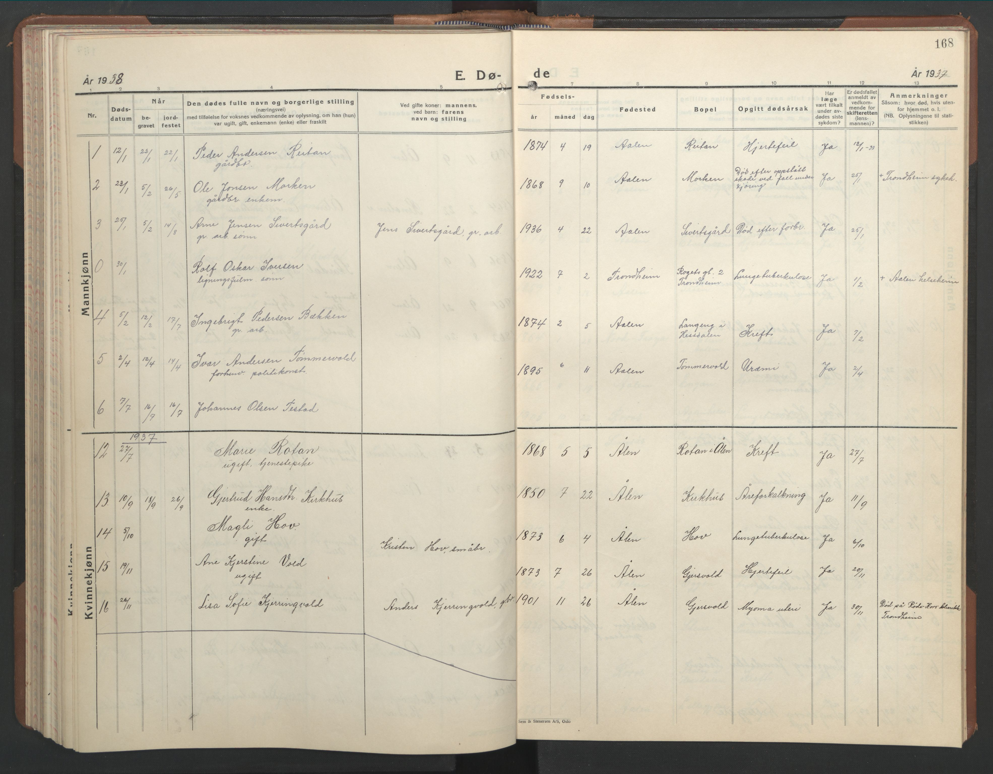 SAT, Ministerialprotokoller, klokkerbøker og fødselsregistre - Sør-Trøndelag, 686/L0986: Klokkerbok nr. 686C02, 1933-1950, s. 168