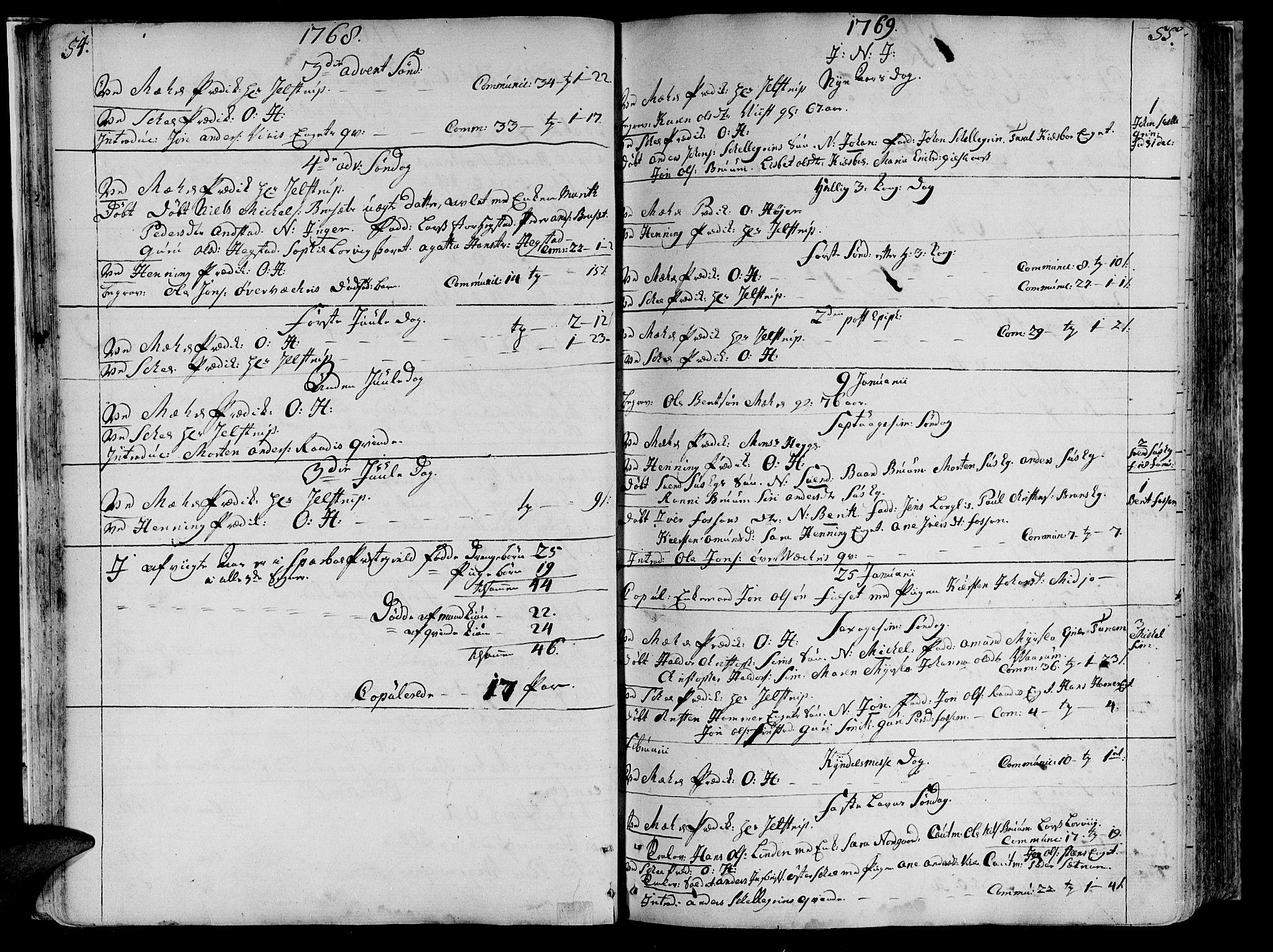 SAT, Ministerialprotokoller, klokkerbøker og fødselsregistre - Nord-Trøndelag, 735/L0331: Ministerialbok nr. 735A02, 1762-1794, s. 54-55