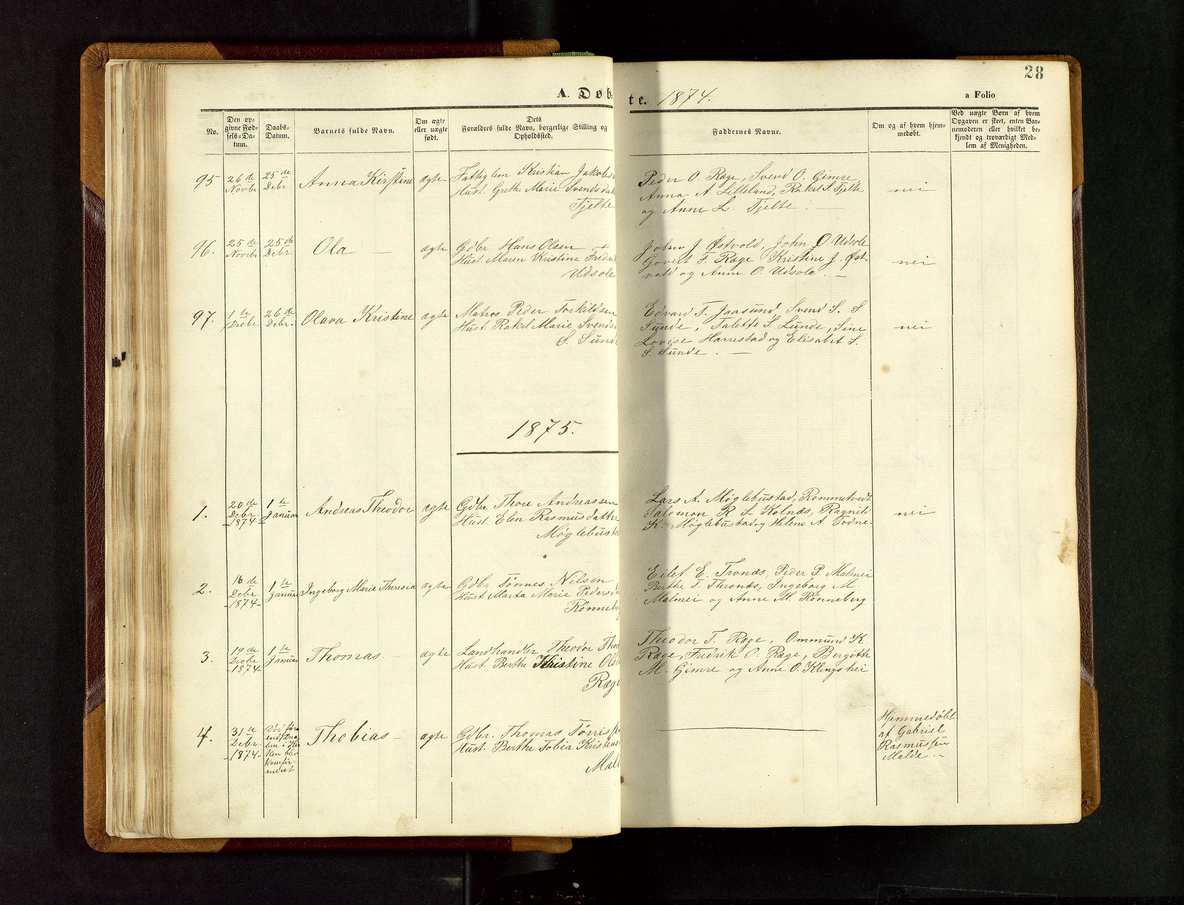 SAST, Håland sokneprestkontor, 30BB/L0003: Klokkerbok nr. B 3, 1873-1893, s. 28