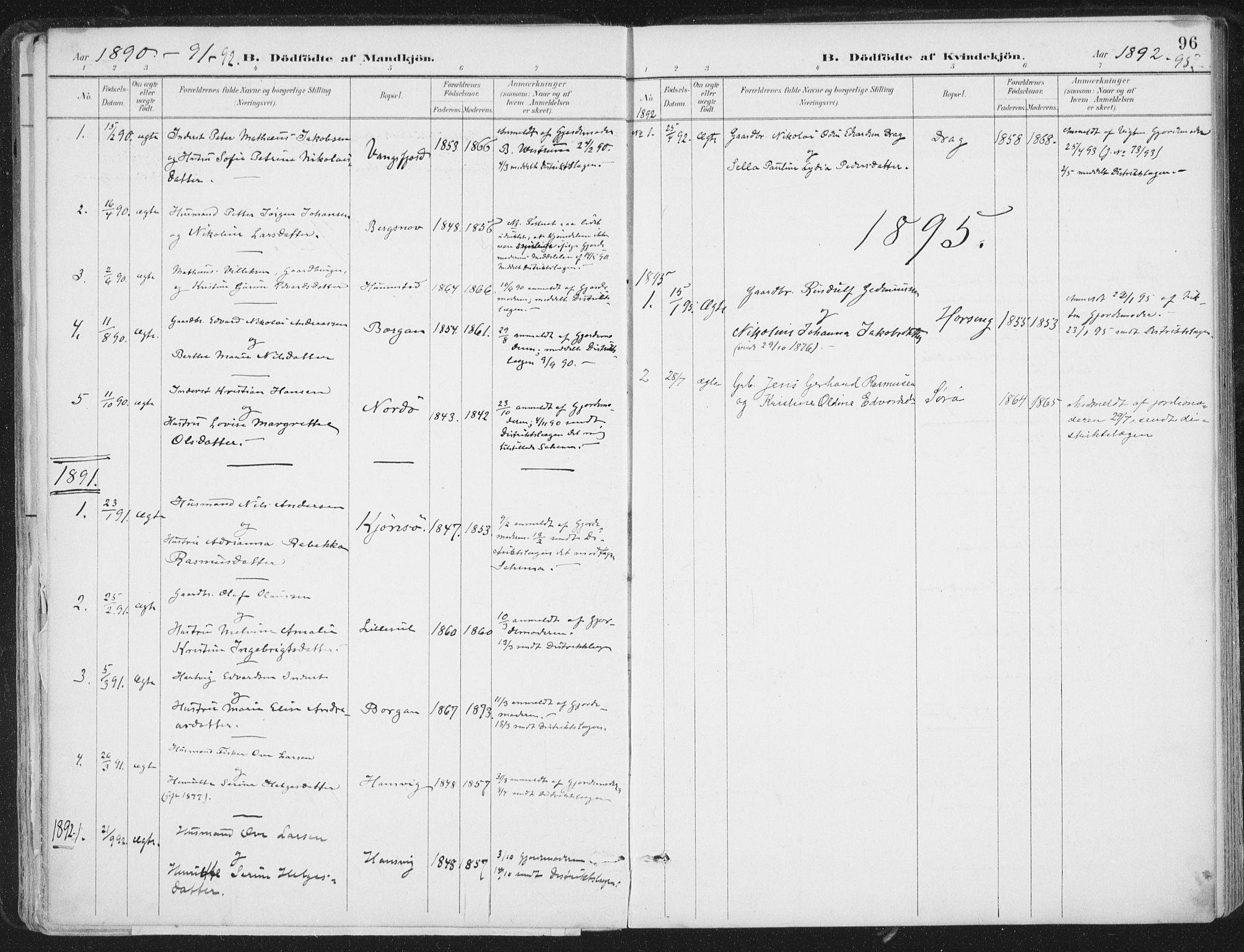 SAT, Ministerialprotokoller, klokkerbøker og fødselsregistre - Nord-Trøndelag, 786/L0687: Ministerialbok nr. 786A03, 1888-1898, s. 96