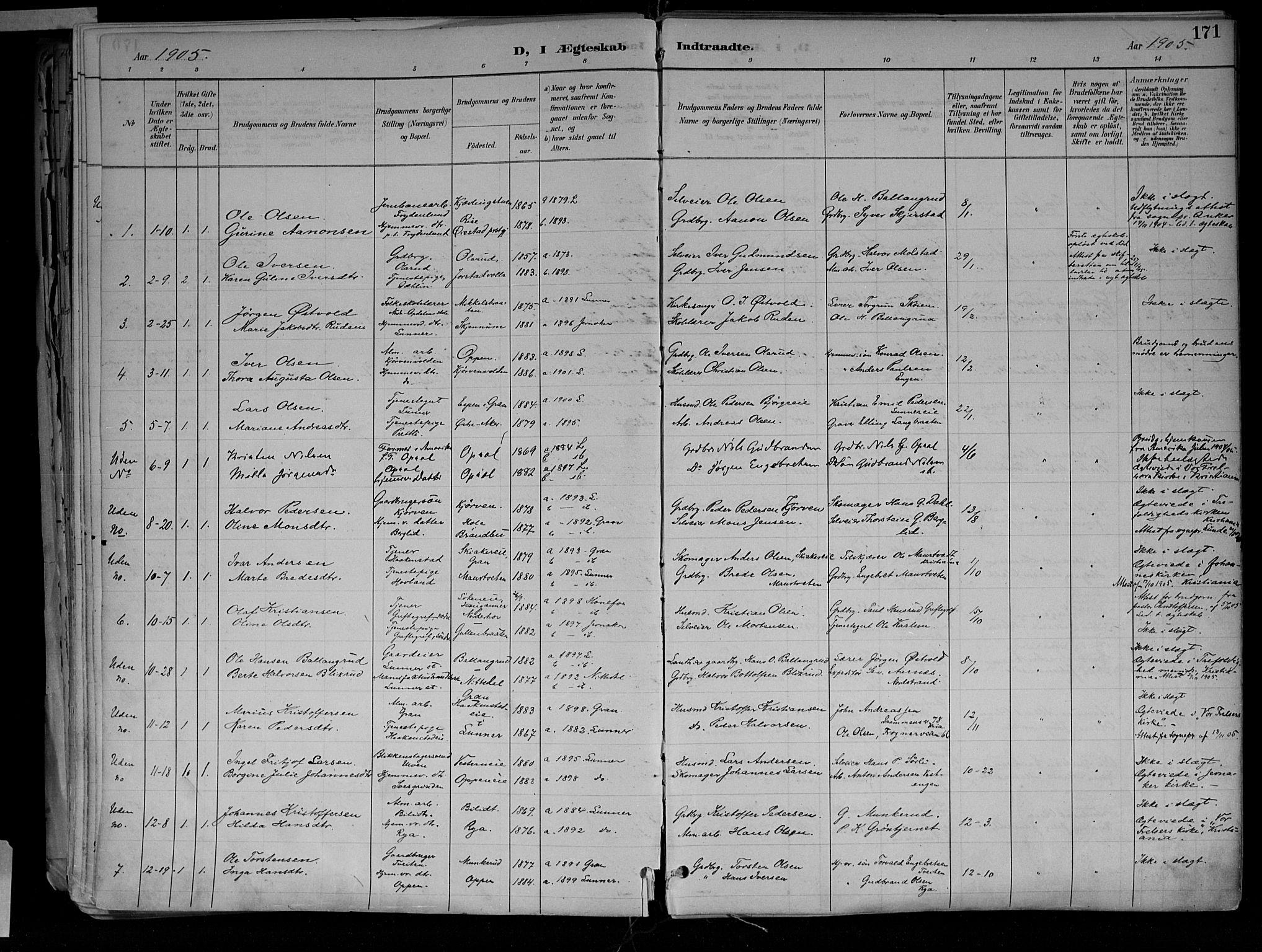 SAH, Jevnaker prestekontor, Ministerialbok nr. 10, 1891-1906, s. 171