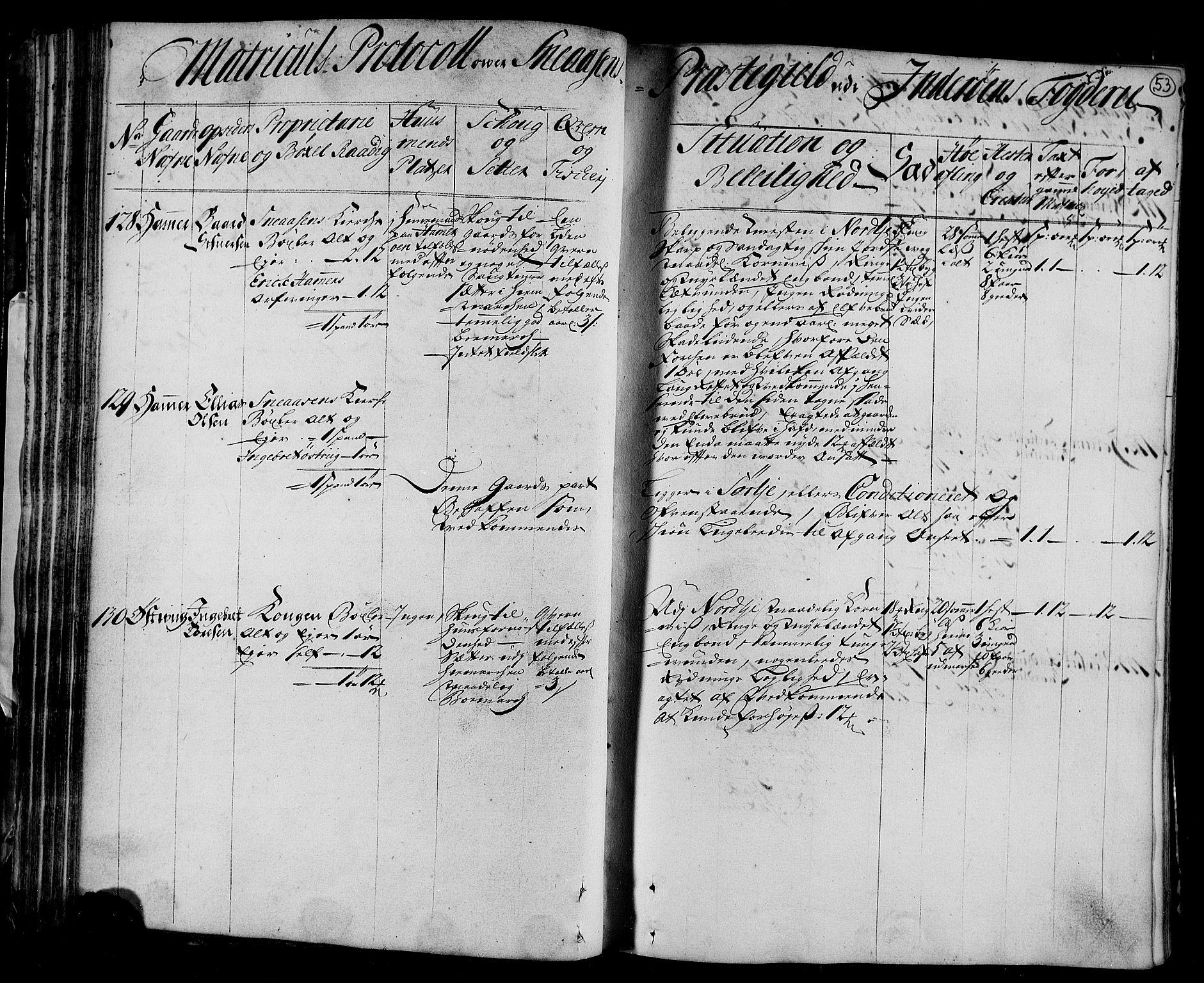 RA, Rentekammeret inntil 1814, Realistisk ordnet avdeling, N/Nb/Nbf/L0166: Inderøy eksaminasjonsprotokoll, 1723, s. 52b-53a